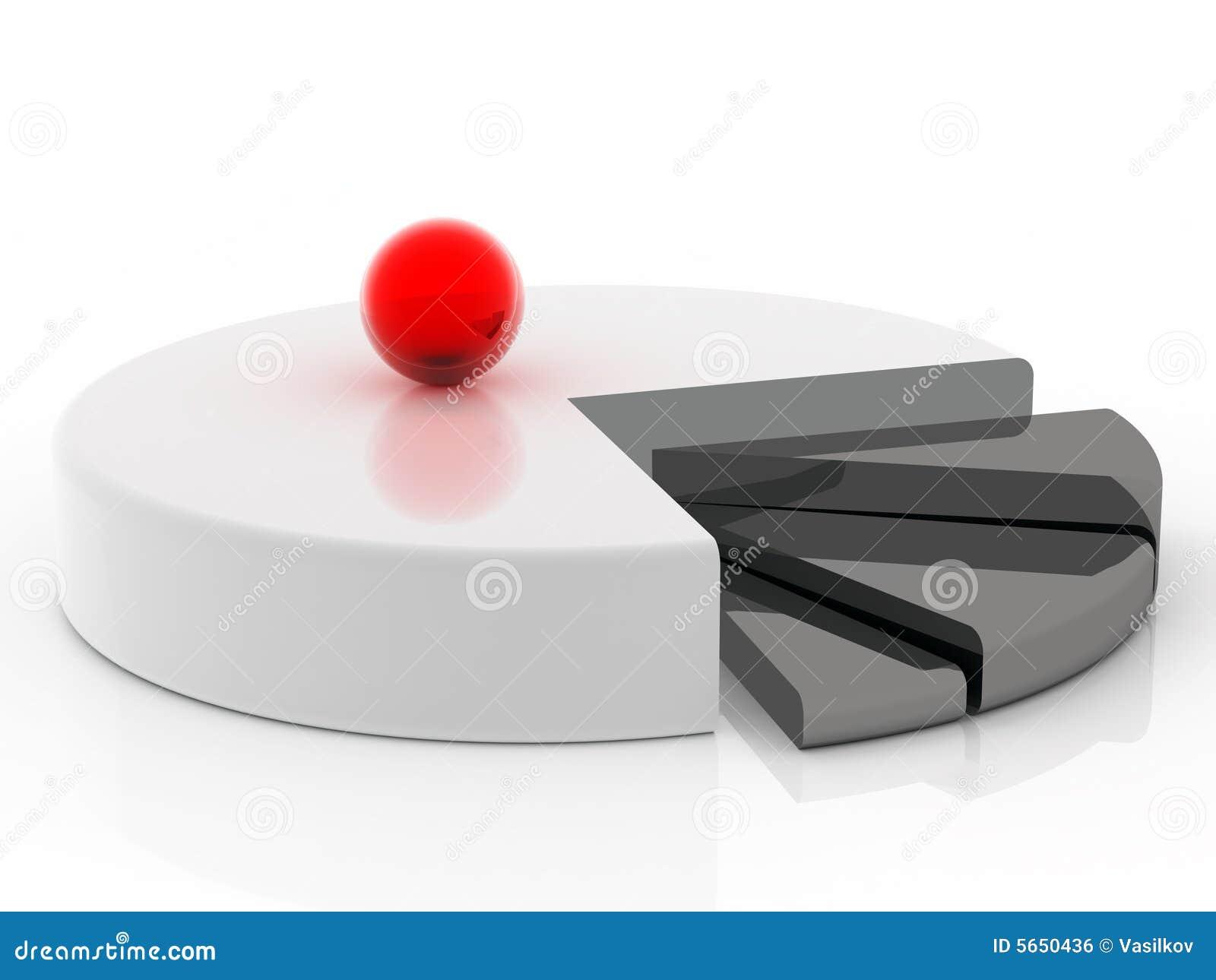 Comercialización del símbolo y bola roja
