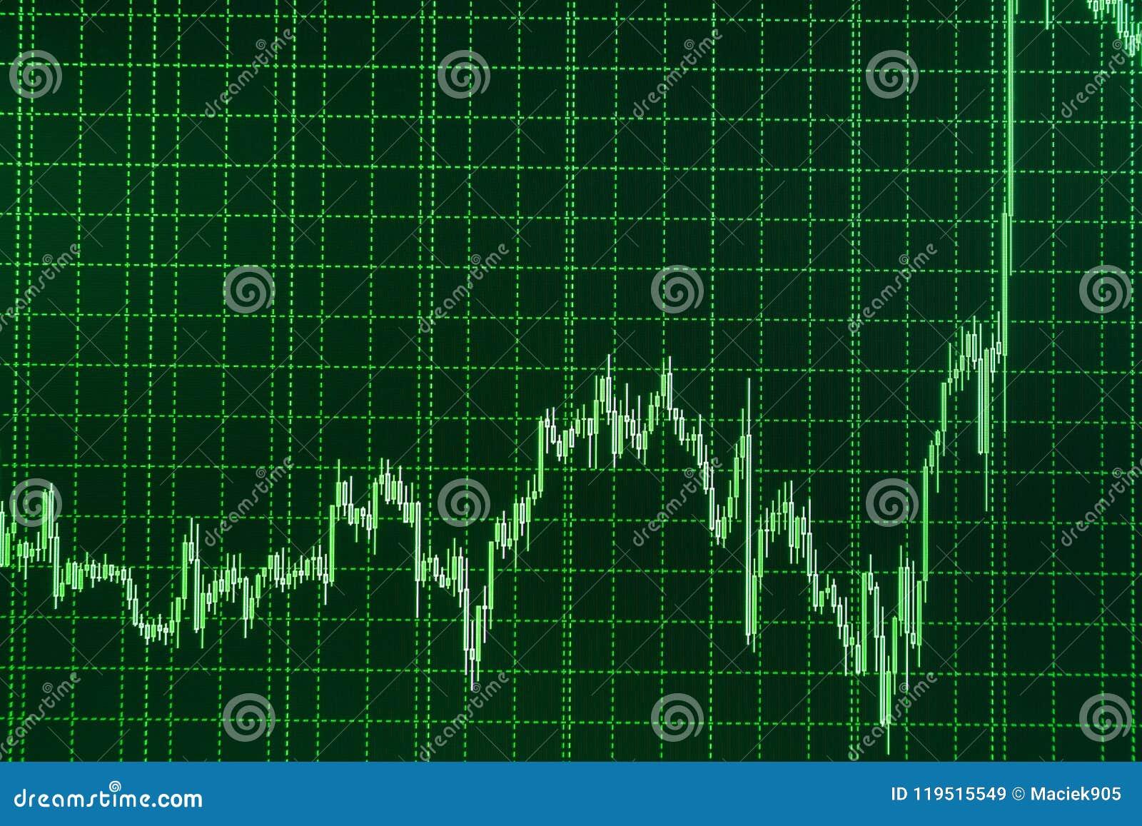 Comercio común vivo Fondo azul con la carta común Concepto del análisis fundamental y técnico
