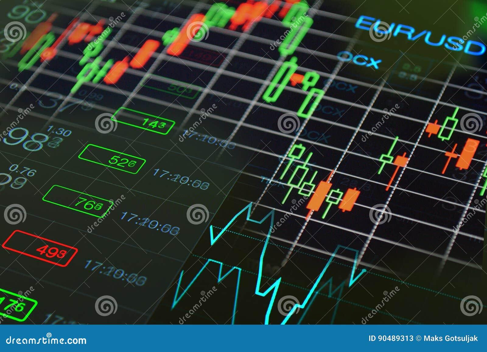 Comercio de las divisas