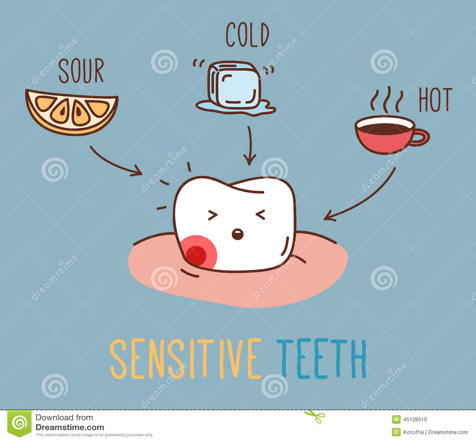 Sensitive teeth!!!!!!!?