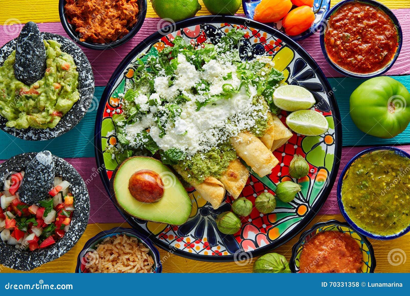 Fondo De Comida Mexicana: Comida Mexicana De Los Enchiladas Verdes Con Guacamole