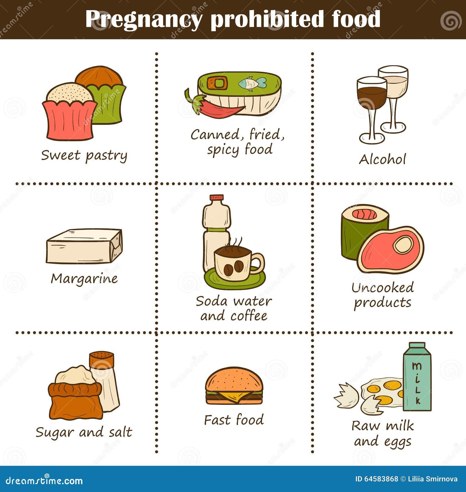 Comidas prohibidas en el embarazo