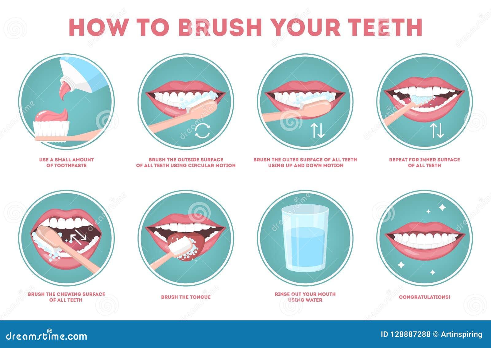 Comment balayer votre instruction étape-par-étape de dents