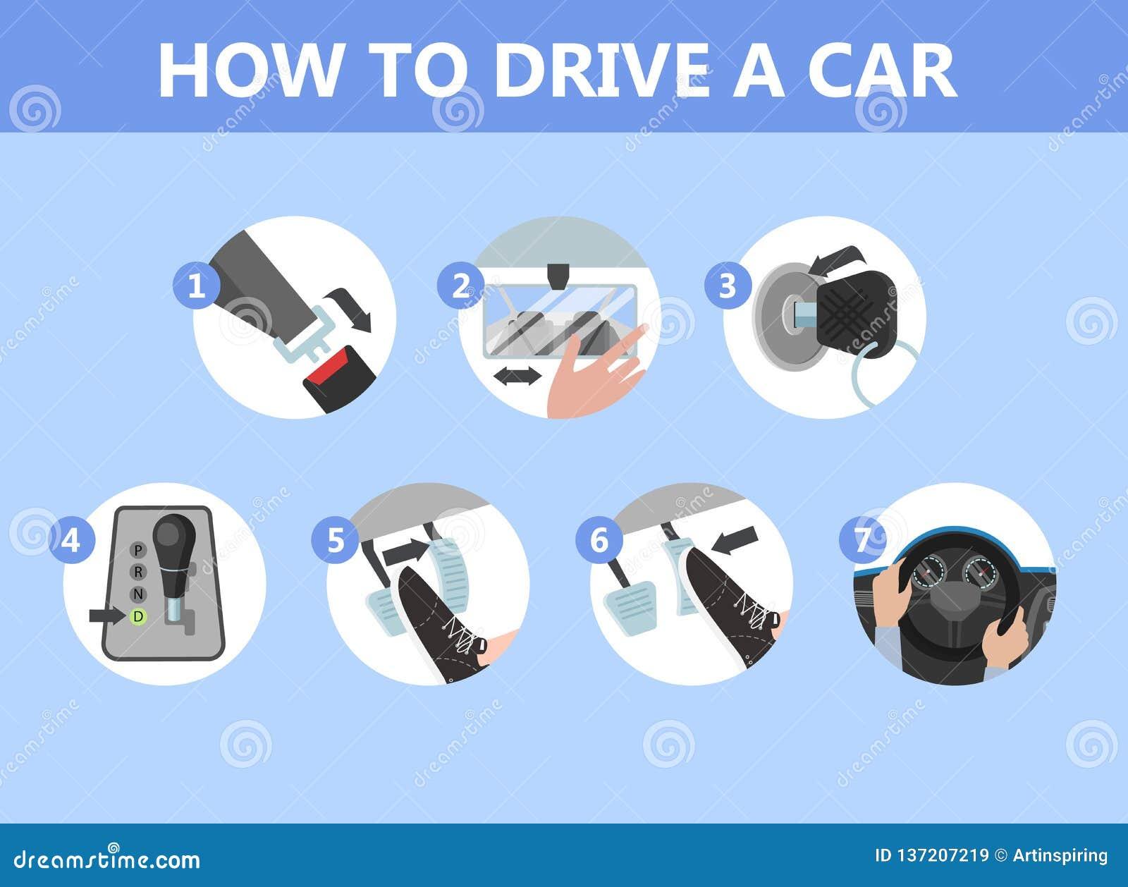 Comment conduire une instruction de voiture pour le débutant