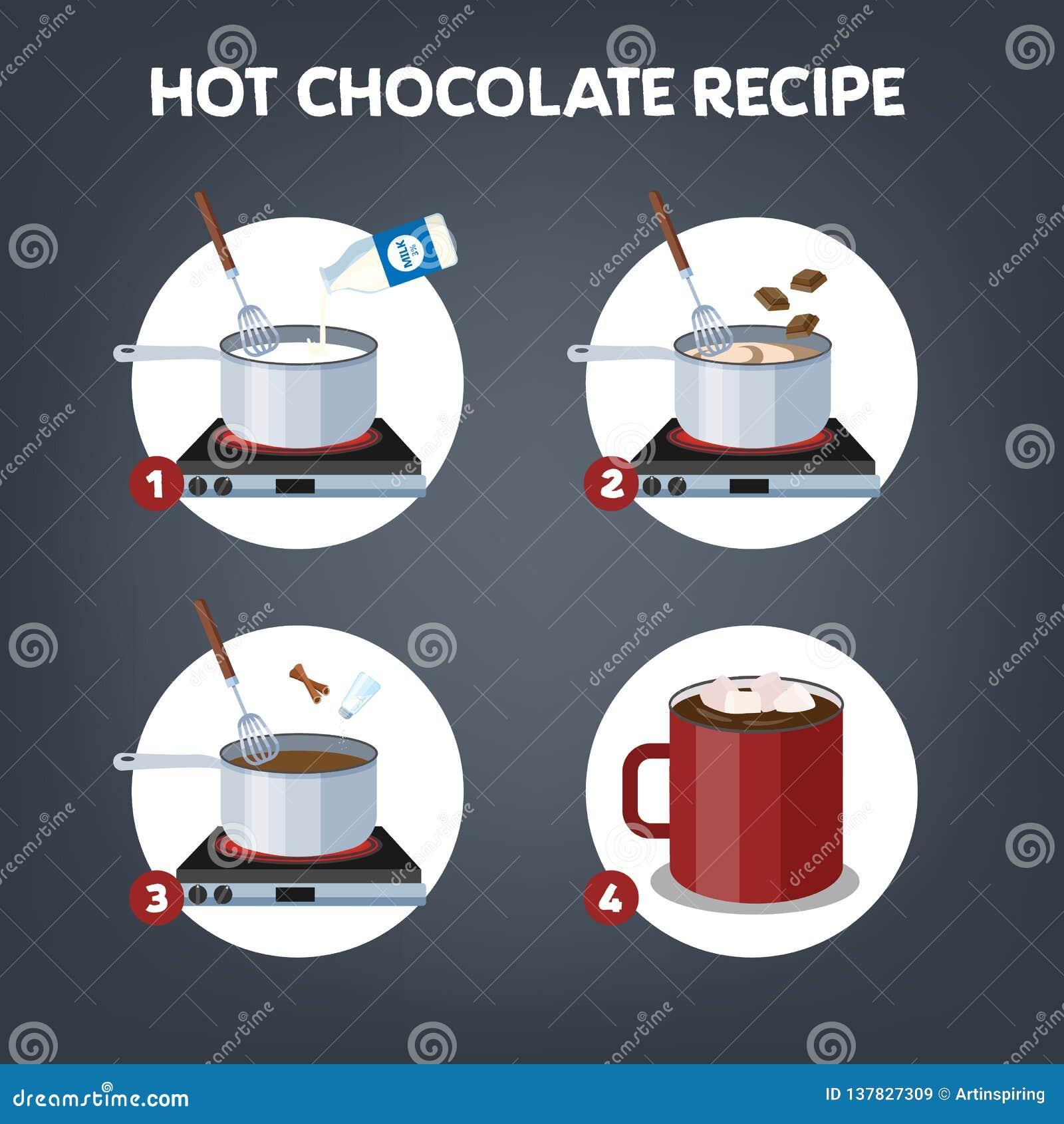 Comment faire le guide de chocolat chaud ou de cacao