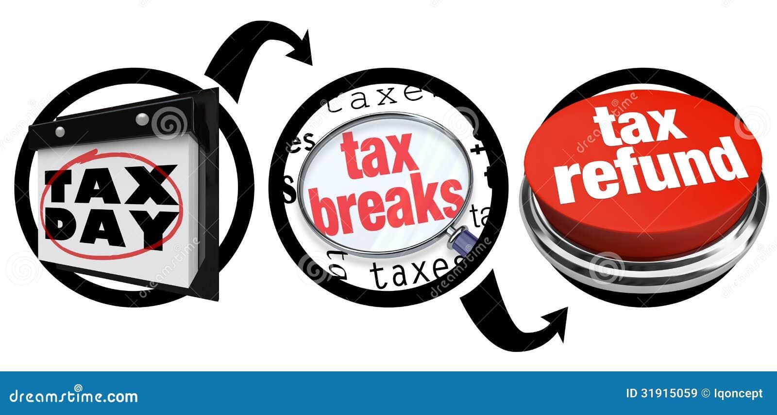 Comment obtenir à allégements fiscaux un plus grand remboursement échéance