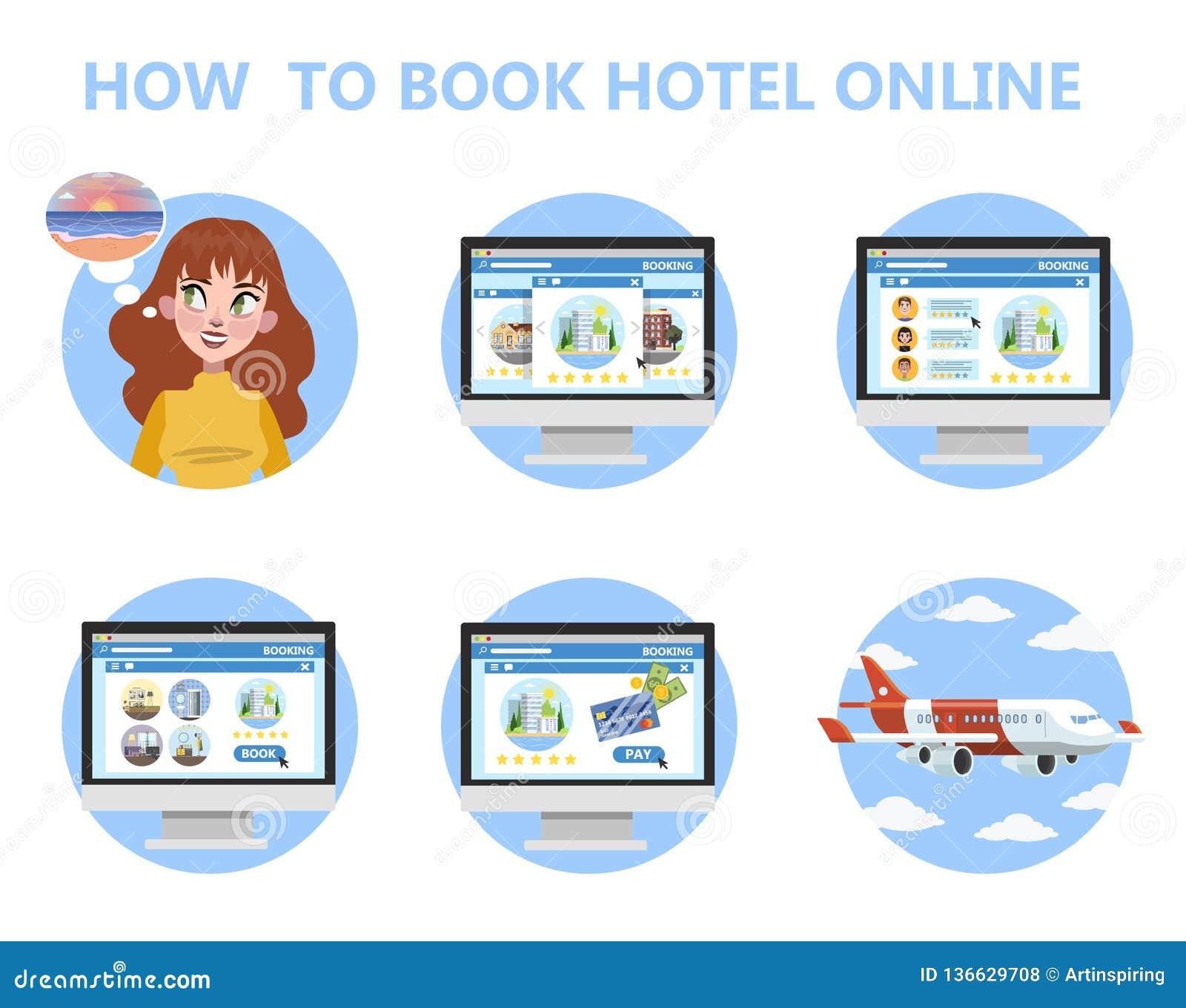Comment réserver l instruction en ligne d hôtel pour le débutant