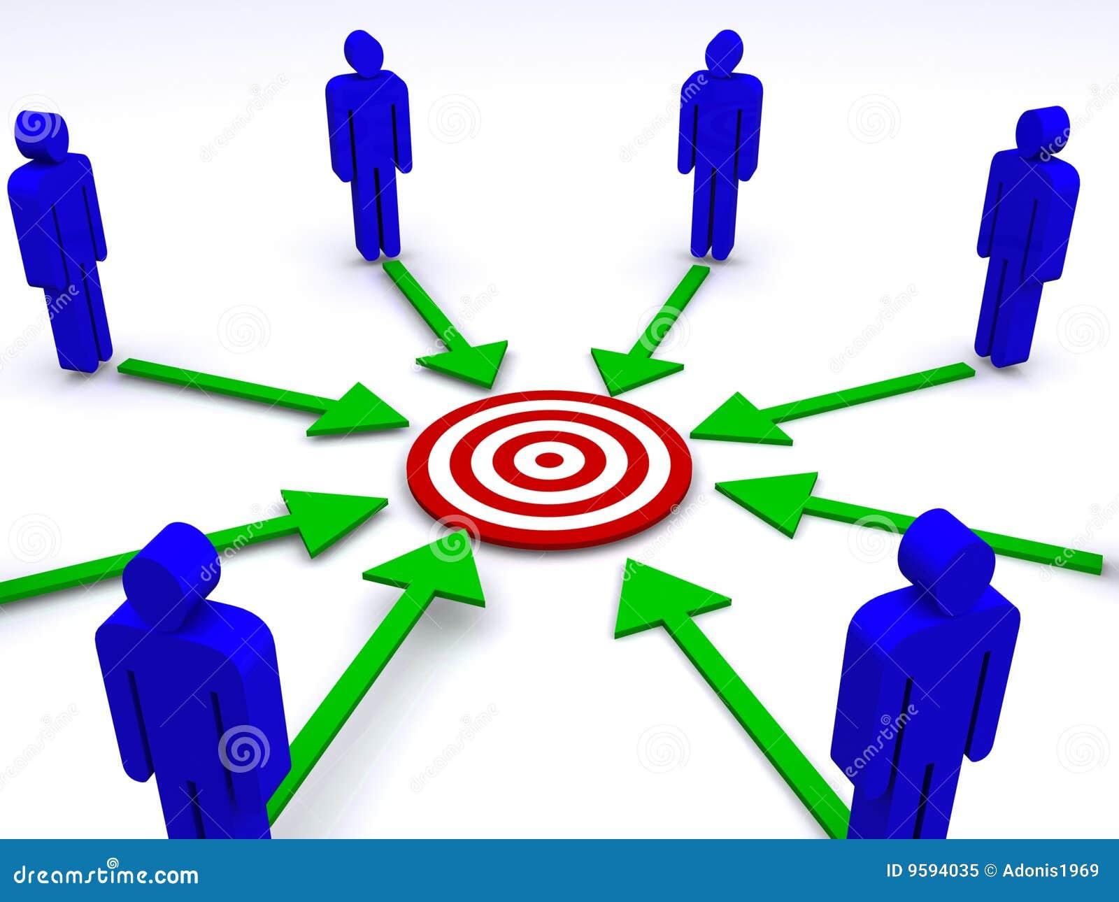 Commerciële teammededeling
