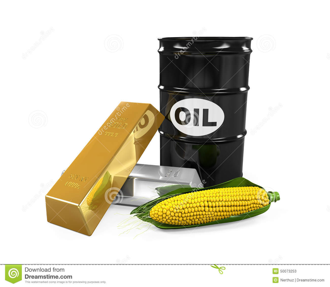 Latest Commodities Articles