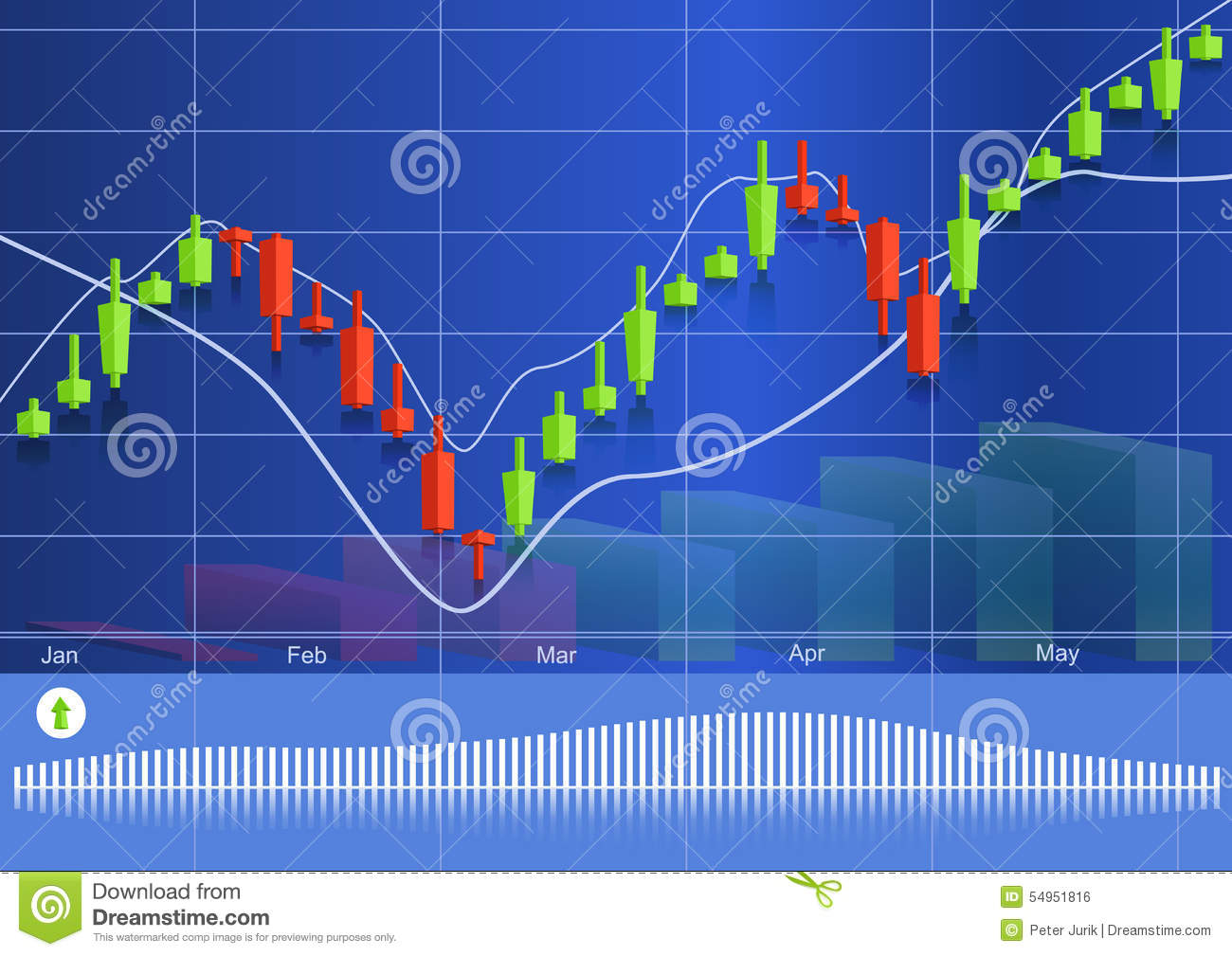 Commodities trading: An overview