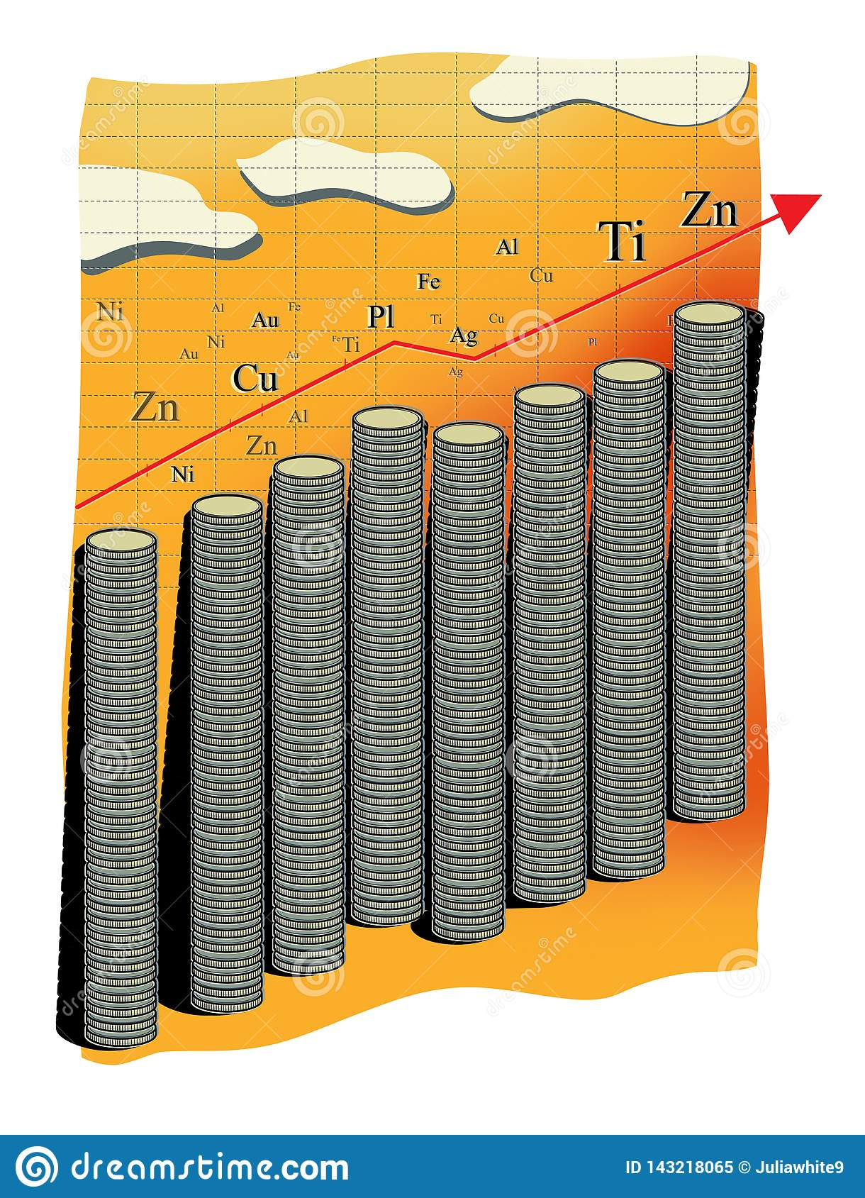 Commodity income. Abstract graph of the growth in the cost of metals. Multiple stacks of coins or chips in terms of growth
