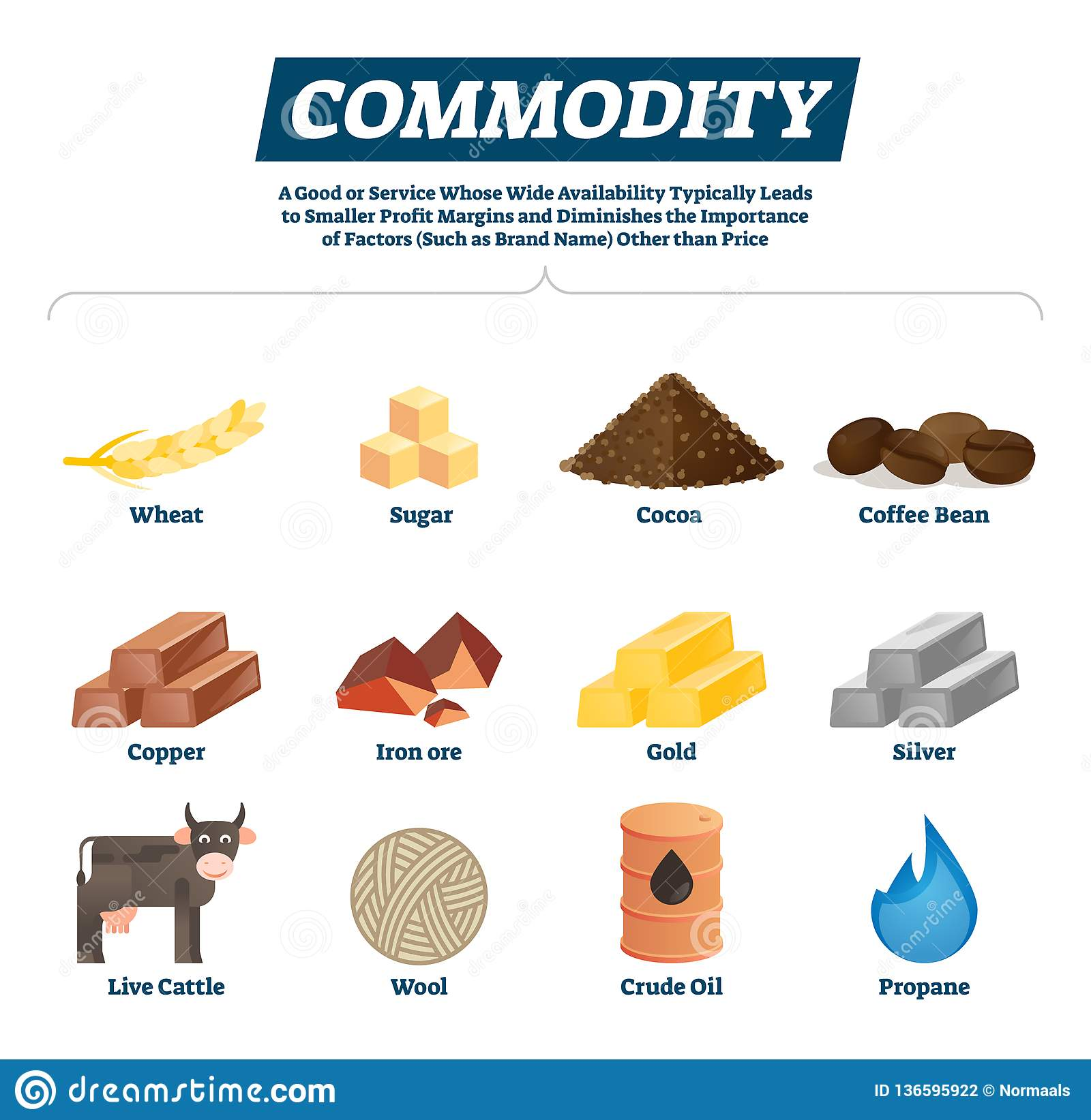 Commodity vector illustration. Economical raw materials and goods example.