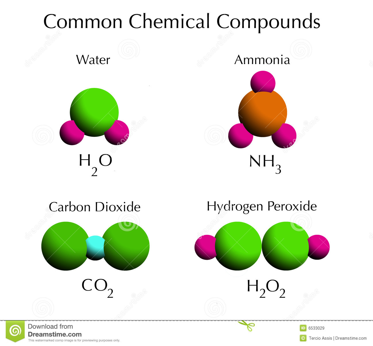 Compound, Elements And Mixtures - Lessons - Tes Teach