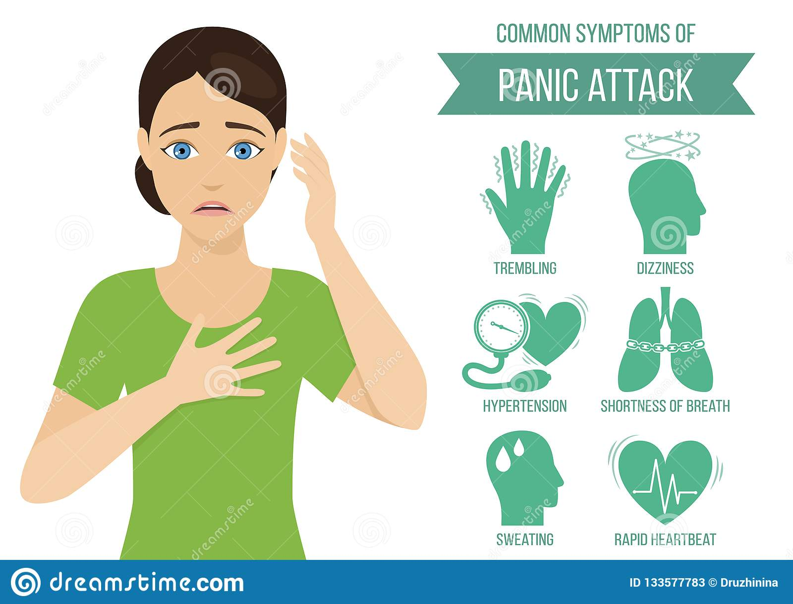Symptoms of panic attack stock vector. Illustration of