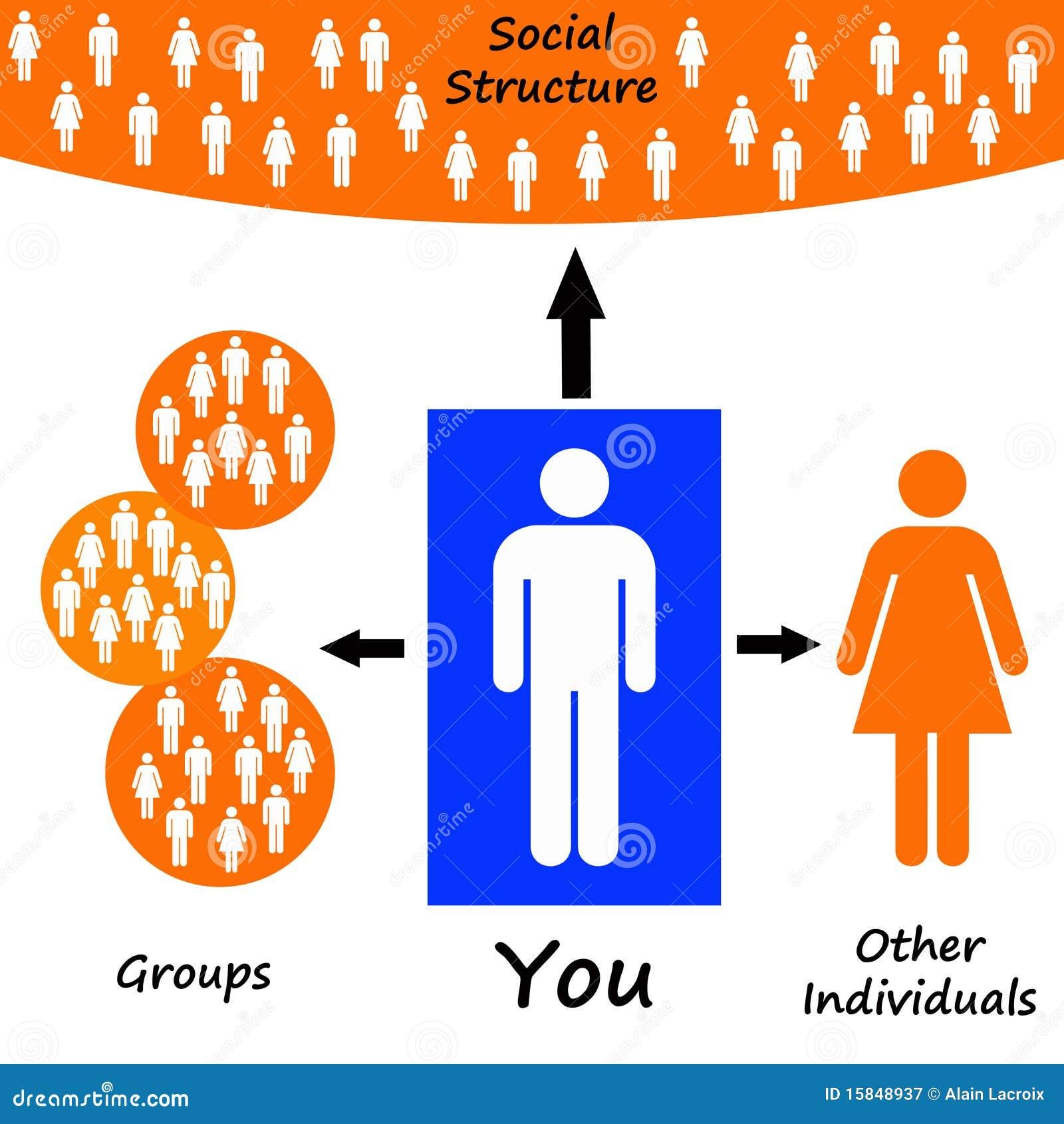 social psychology of communication pdf