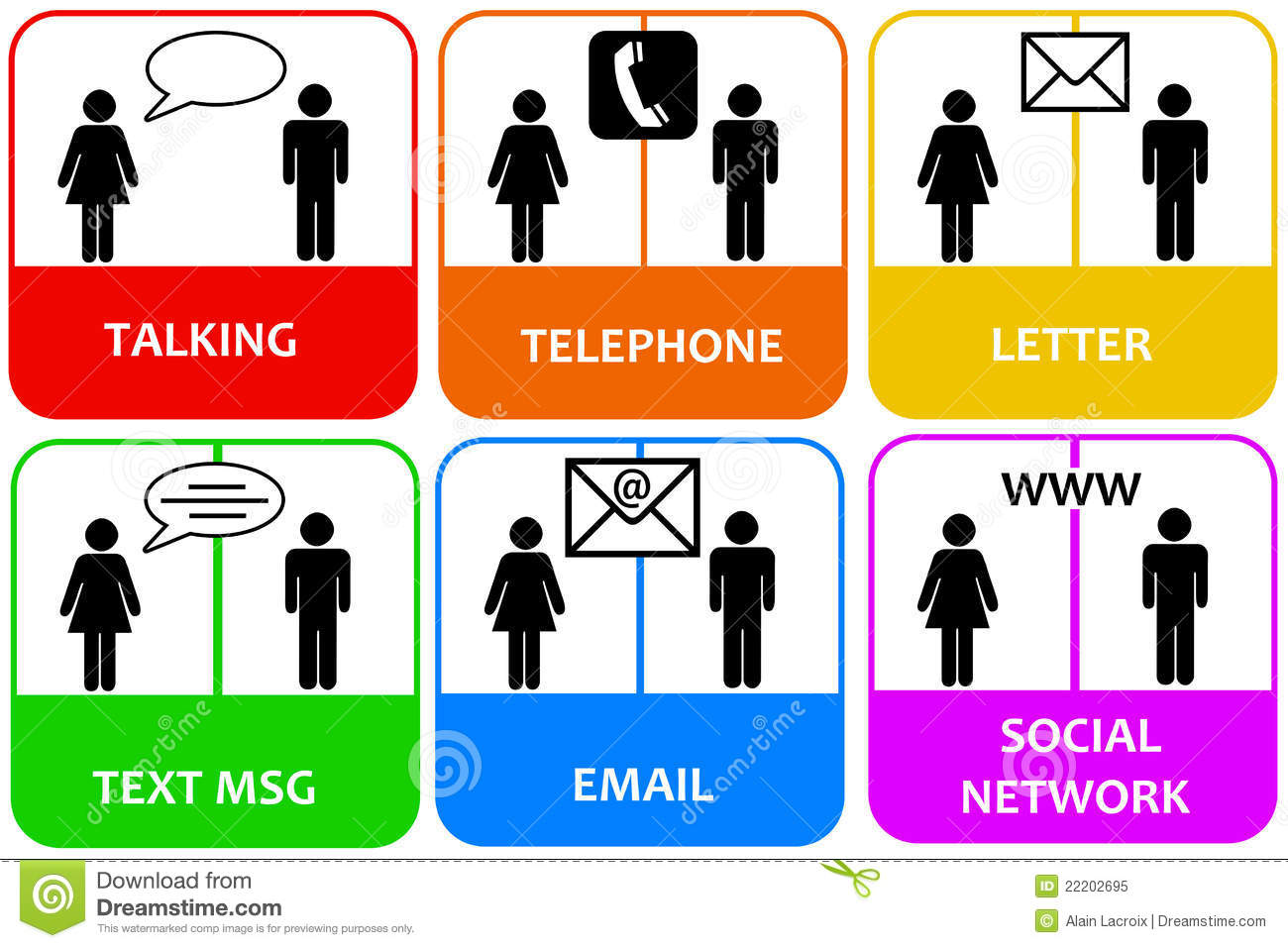 Overview of different kinds of communication between people.