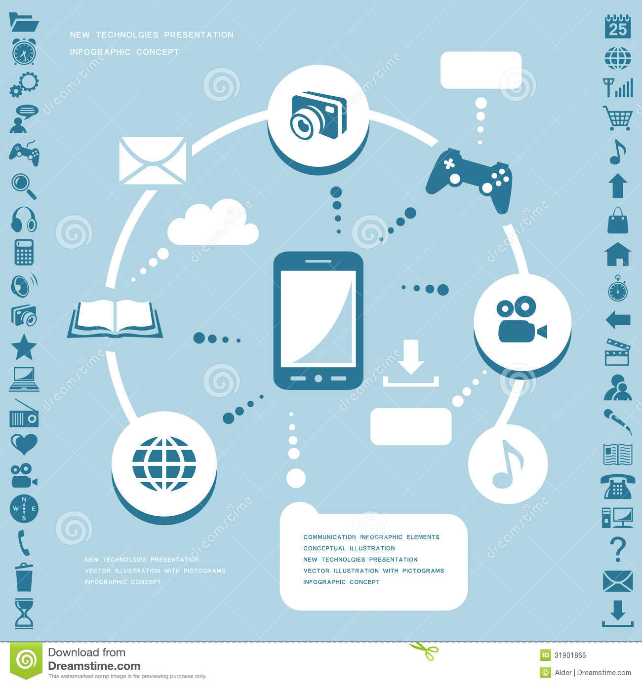 a description of the evolution of communication through modern technology Telephones also allow for instant communication, and new technology integrates video and internet video of the day the first telephones, as well as their modern counterparts, consist of a ringer, transmitter, dialer, switch hook, power source and anti-sidetone circuit, all of which have been advanced by new technology.