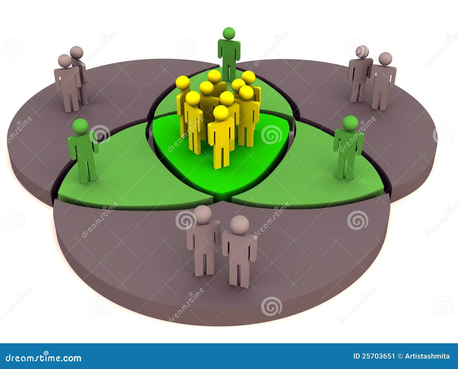 Community Venn Diagram Stock Image - Image: 25703651