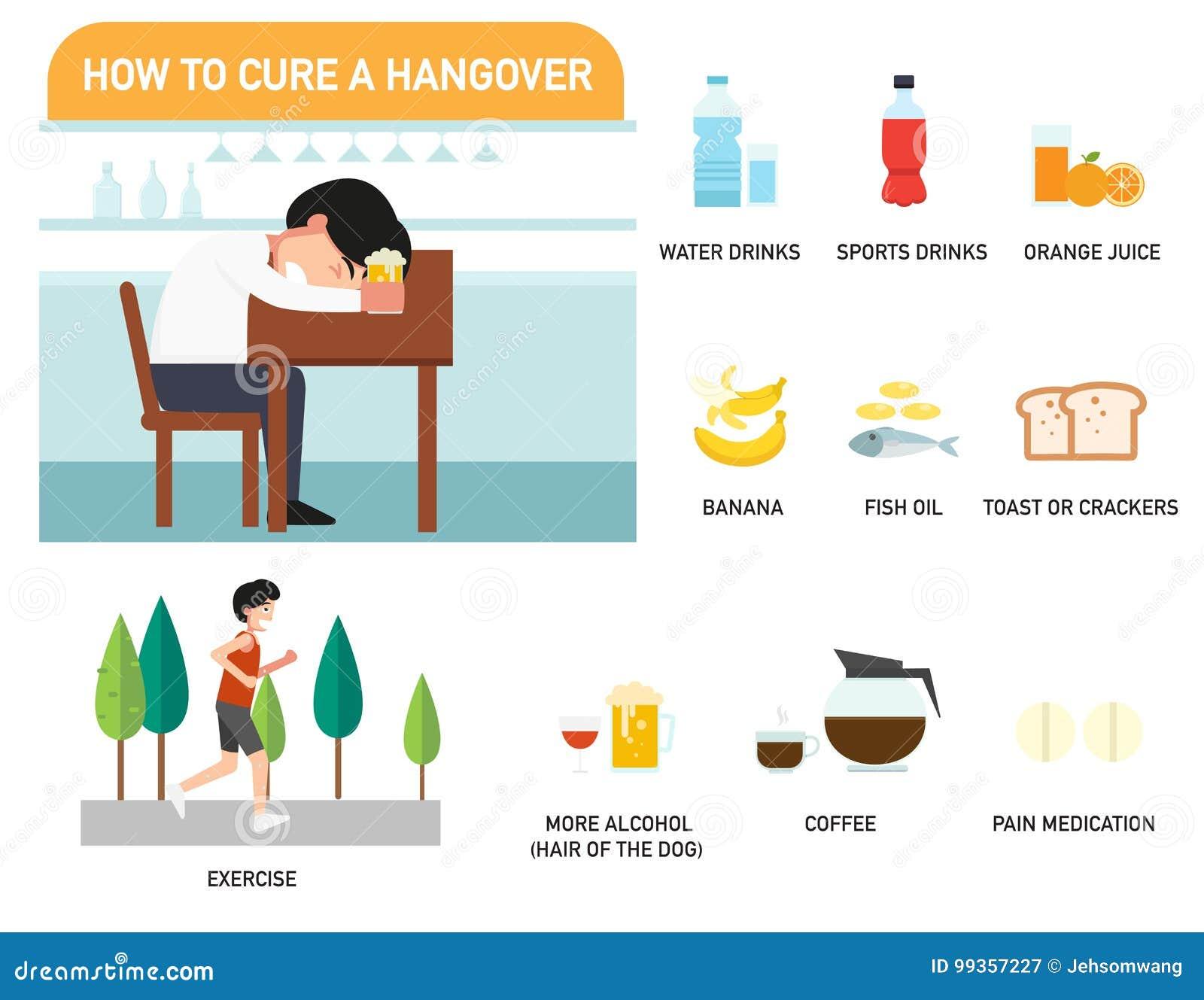Como curar um infographics da manutenção Ilustração