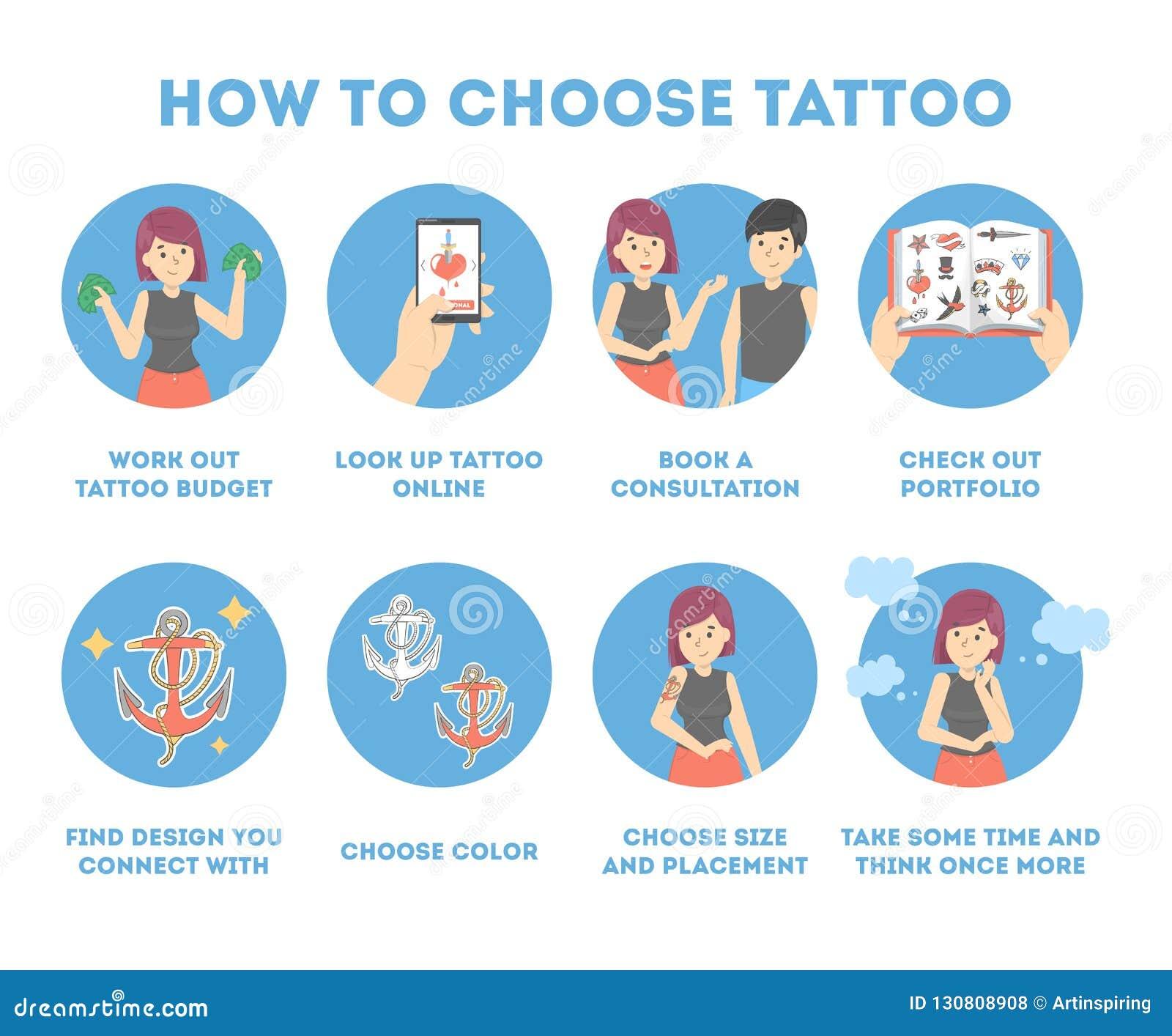 Como Escolher Tatuagem Homem como escolher a instrução da tatuagem fazendo a escolha