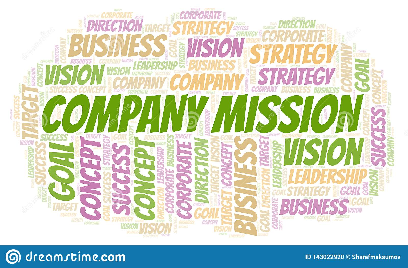 Company Mission word cloud