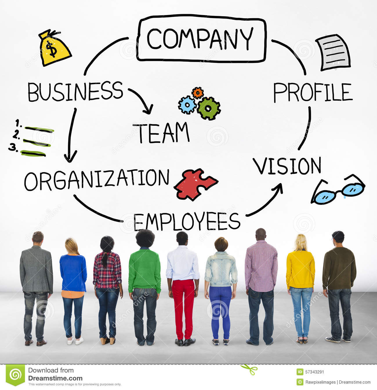 organizational concepts Organizational behavior (ob) is the study and application of knowledge about how people, individuals, and groups act in organizations it does this by taking a system approach that is, it interprets people-organization relationships in terms of the whole person, whole group, whole organization, and .