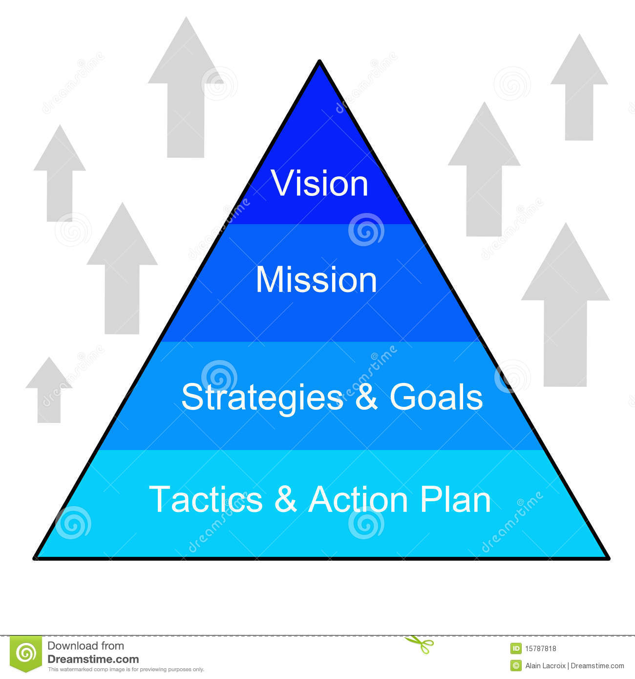 """microsoft company s mission statement strategic goals and social responsibility Hp doesn't have an official mission statement but it's expressed through """"the hp way"""", which states company's values and objectives  microsoft mission."""