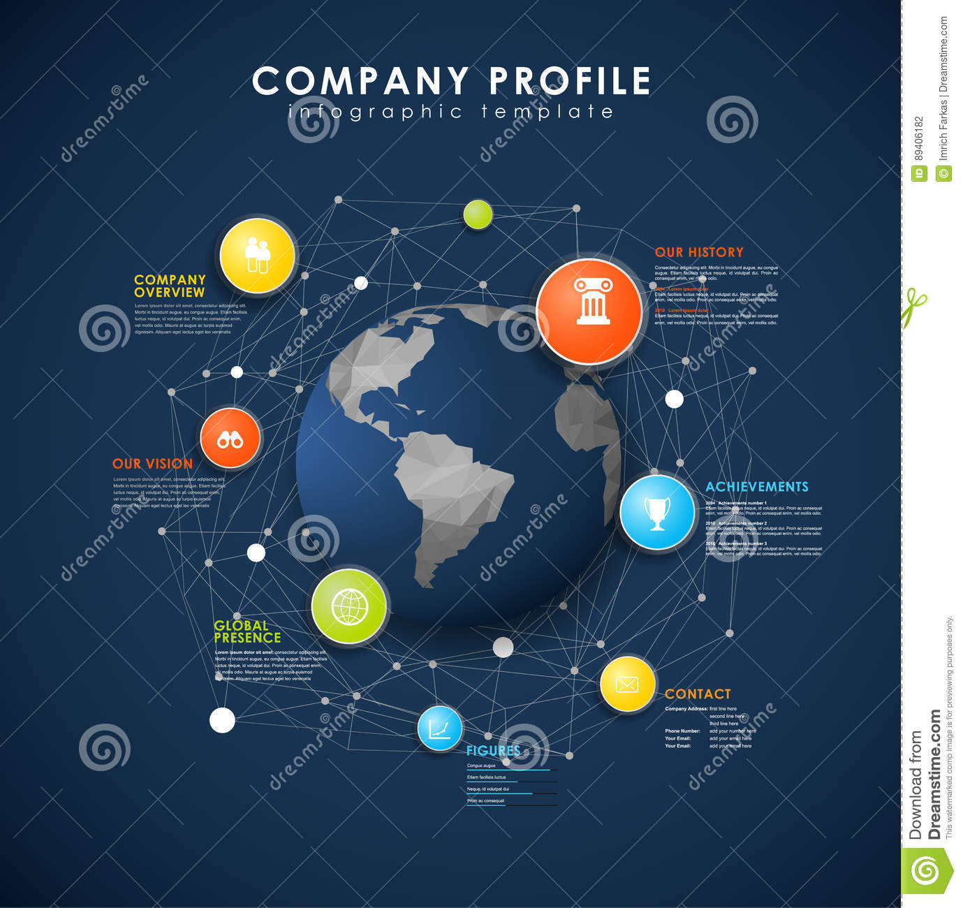 a profile overview of the company actaris group Our company is made up of a diverse group of people aflac does business in two of the largest insurance markets in the world, the united states and japan.