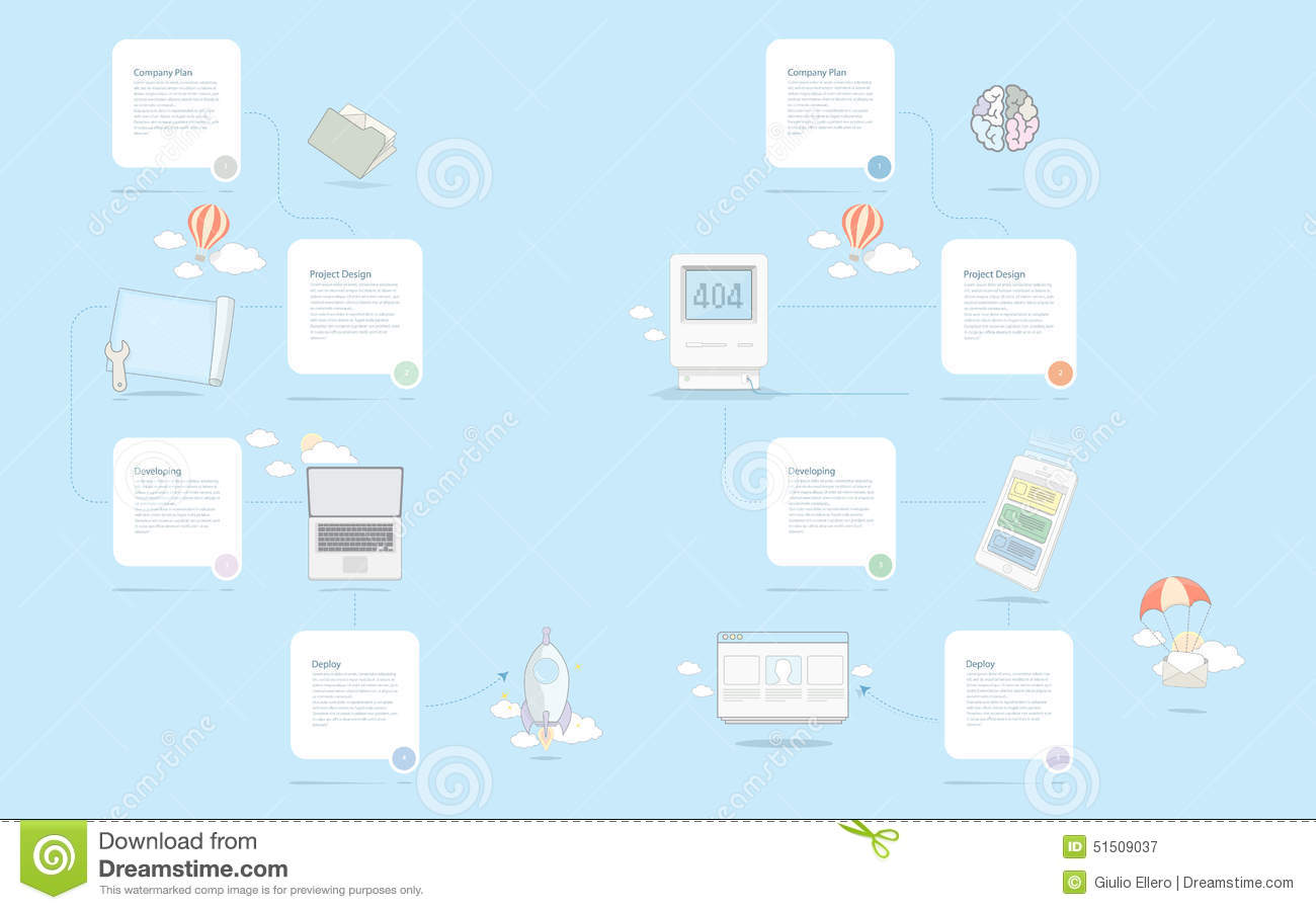 Company timeline template stock vector. Illustration of technology ...