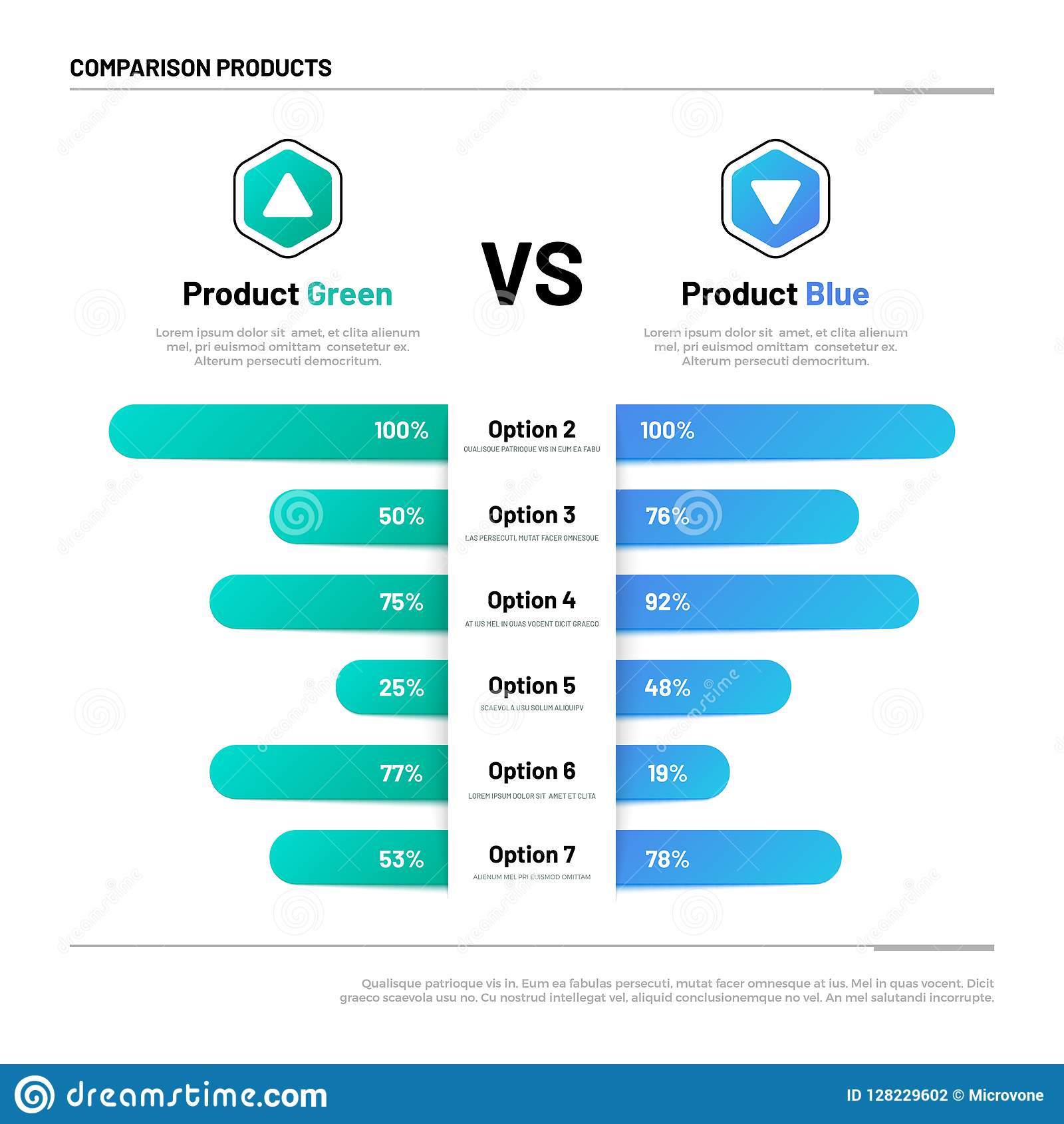 Comparison Table. Graphs For Product Compare. Choosing And