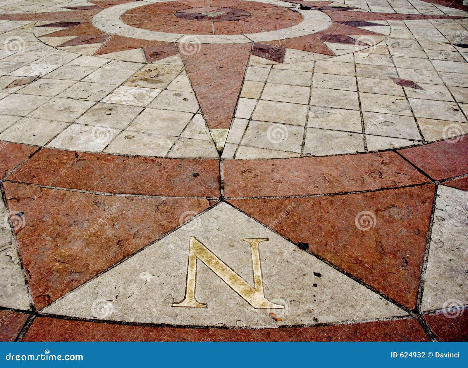 Compas van het noorden