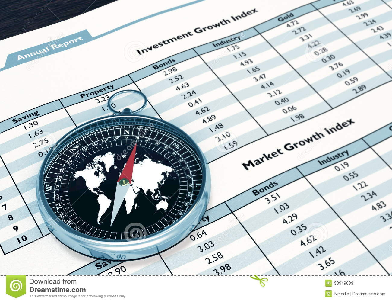 business finance compass group Business & industry we have grown to serve the most respected and successful corporations in the world,  compass group offers its clients a winning portfolio.