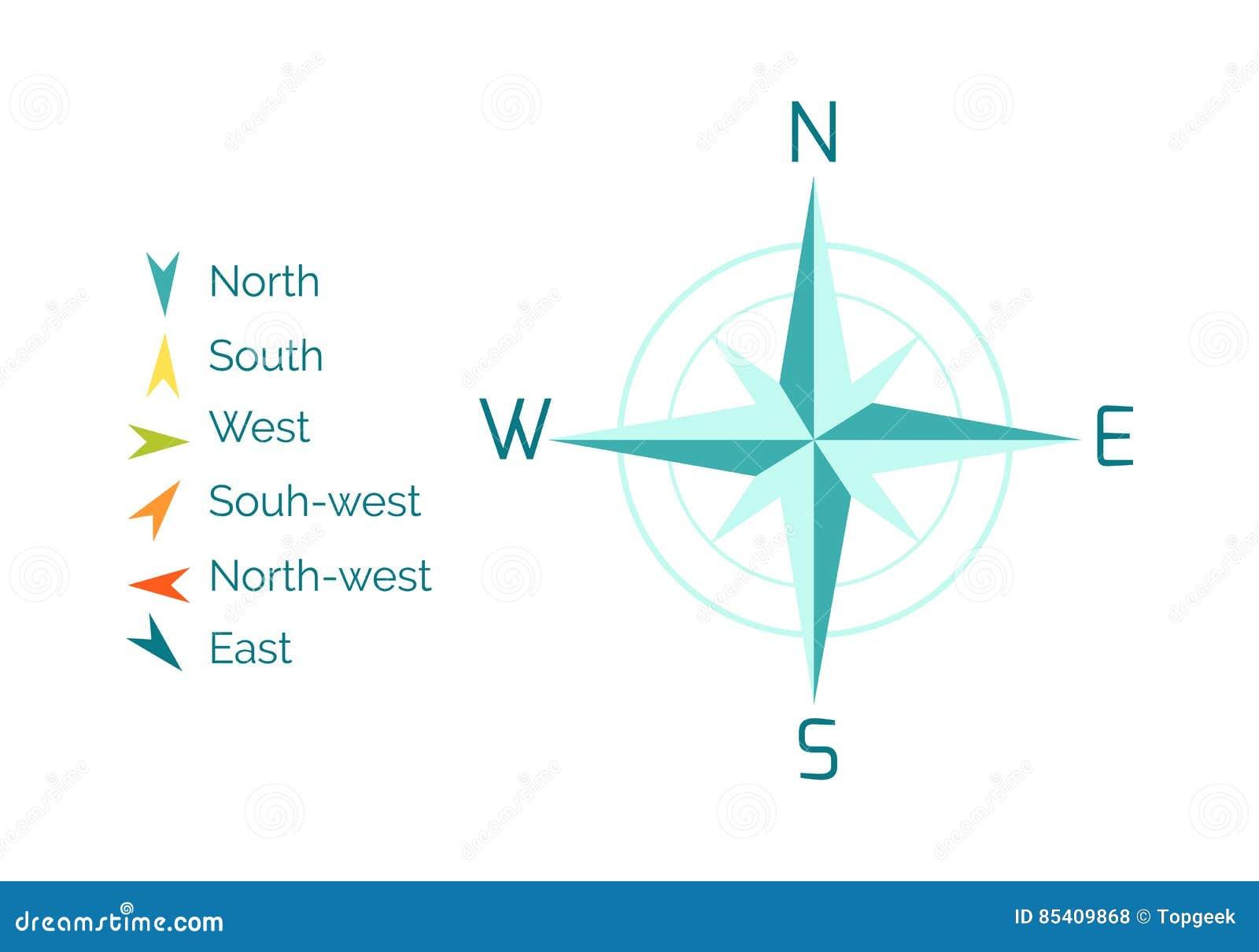 Compass Rose Vector Illustration In Flat Design Stock Vector