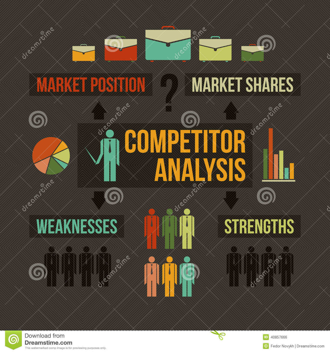 Competitor Analysis Stock Vector Image 40857666