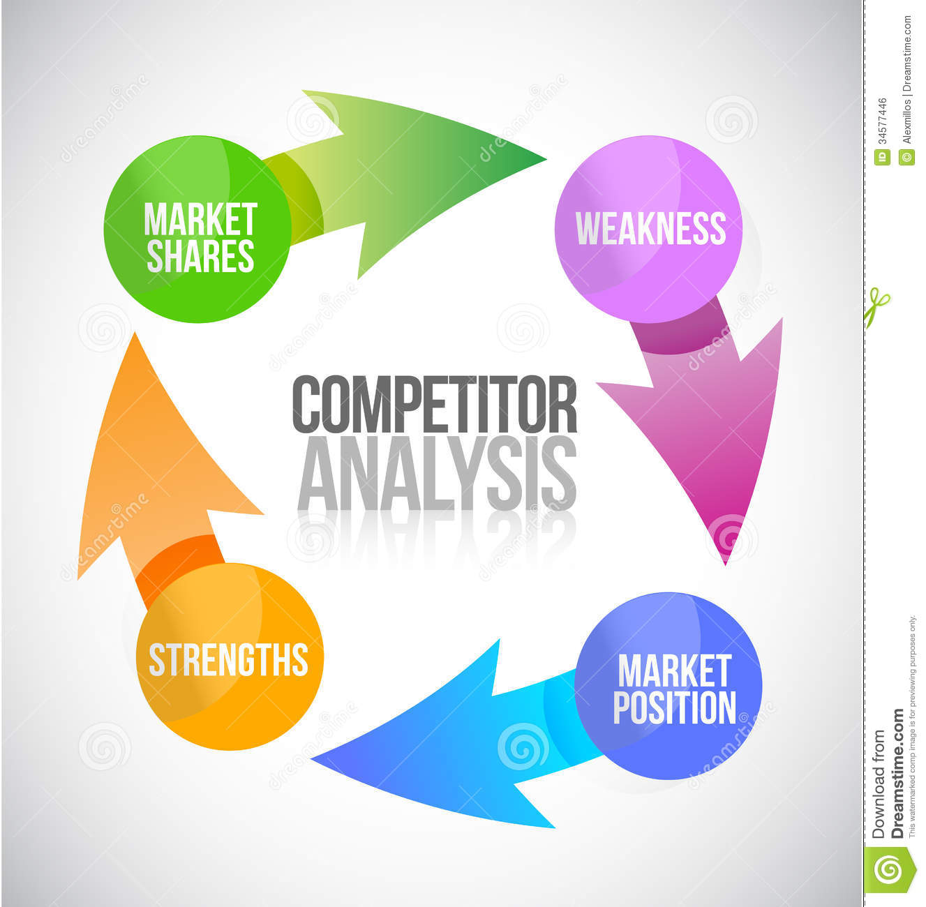 Competitors analysis cycle illustration design over a white background ...
