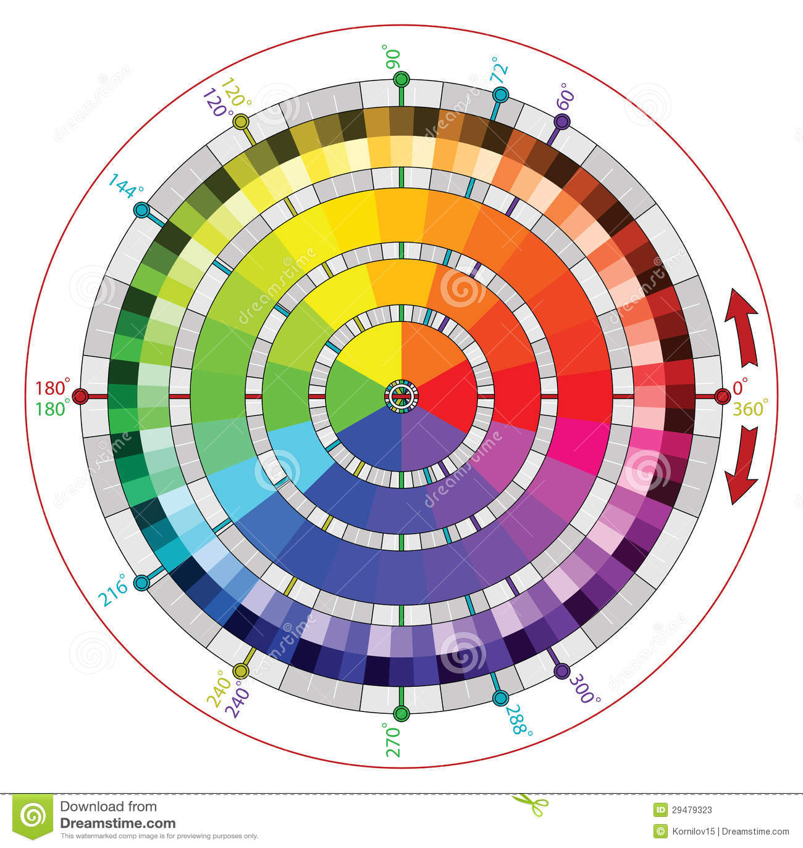 Complementary color wheel for vector artists stock photos - Roue chromatique peinture ...