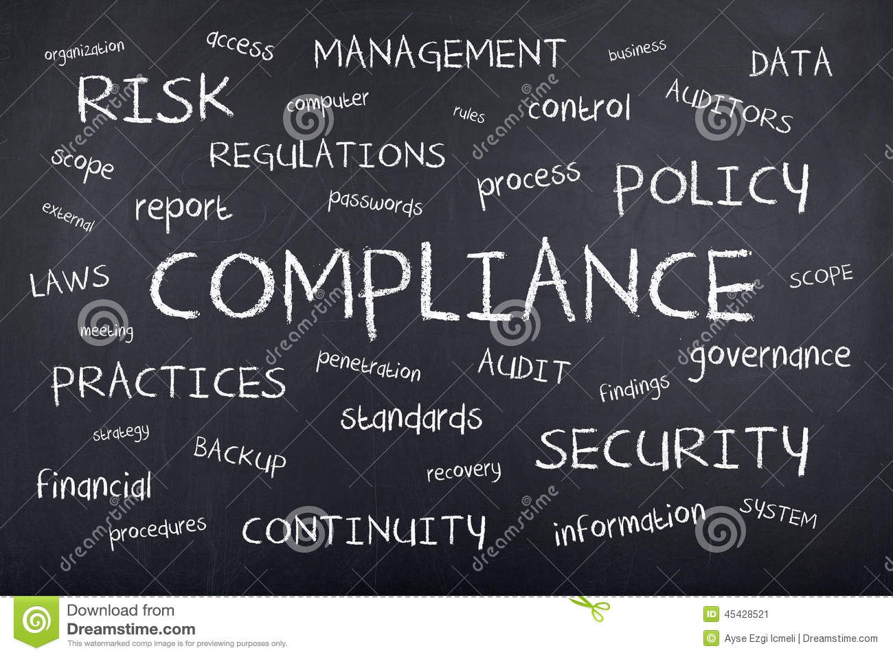 Compliance Word Cloud Concept Background Stock Photo
