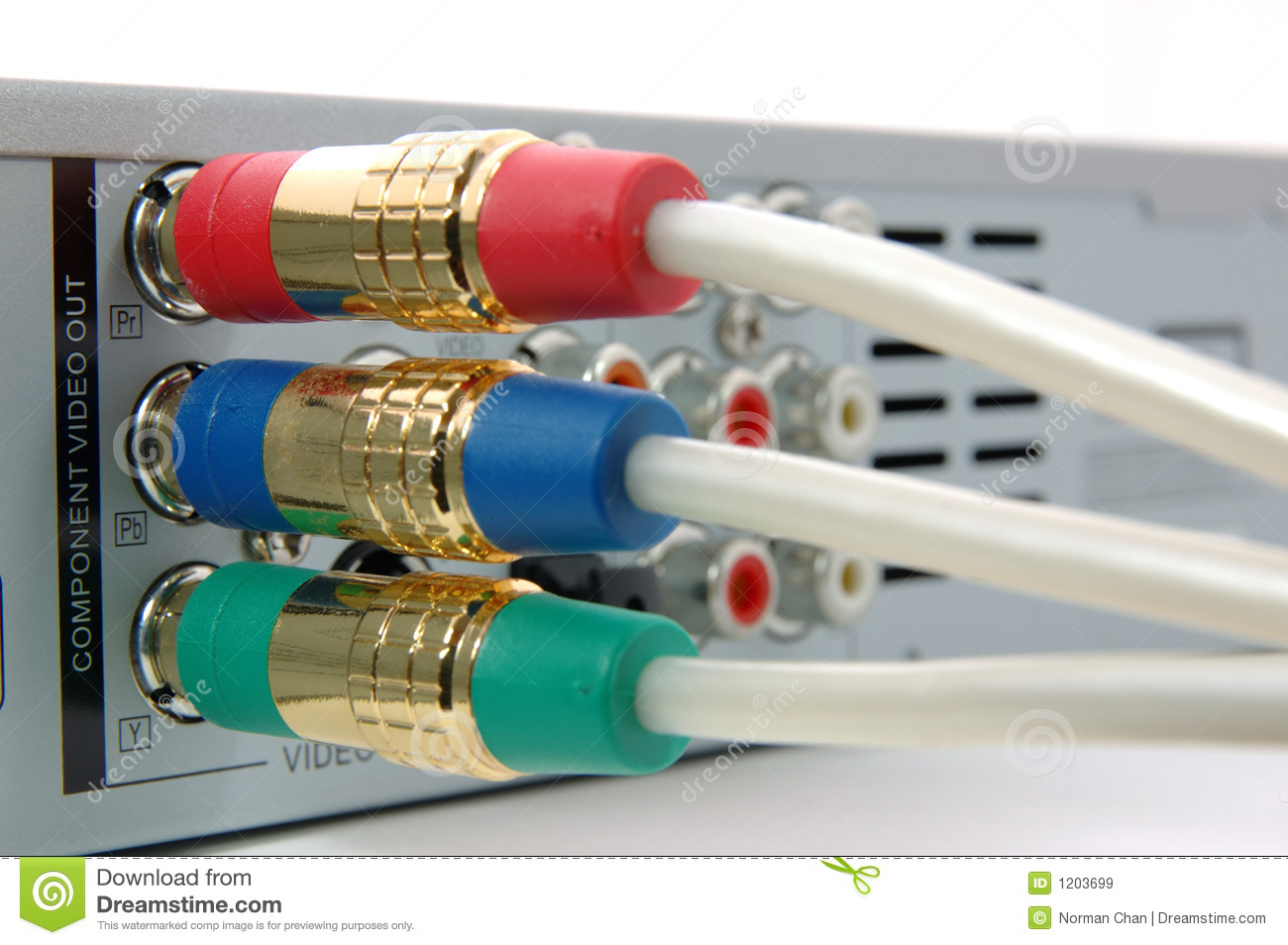 Component video cable connected the dvd player