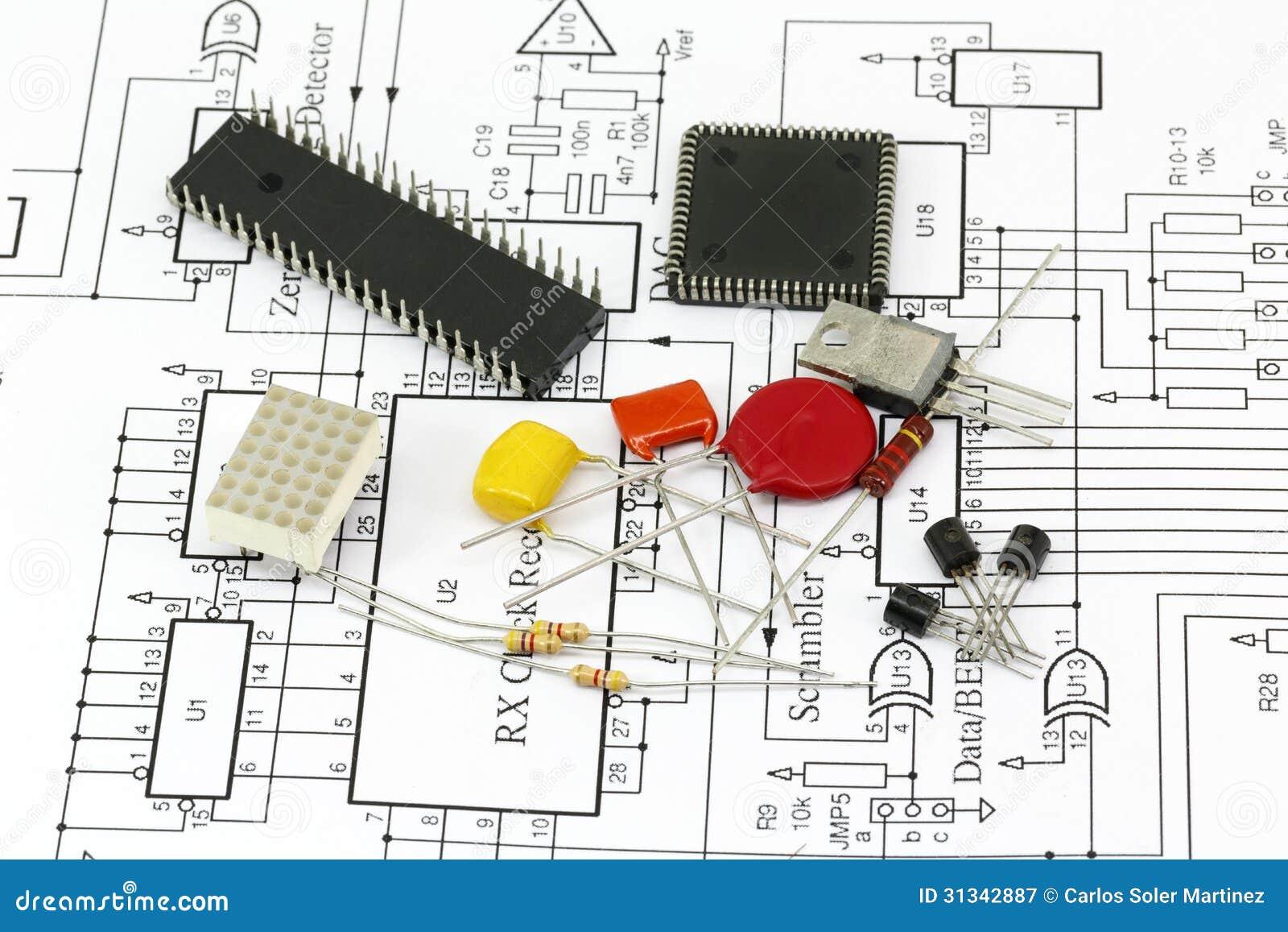 Componentes da eletrônica