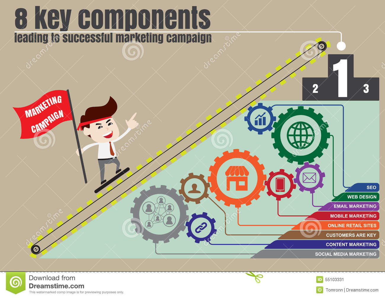 Components To Successful Digital Marketing, Template Stock Vector ...