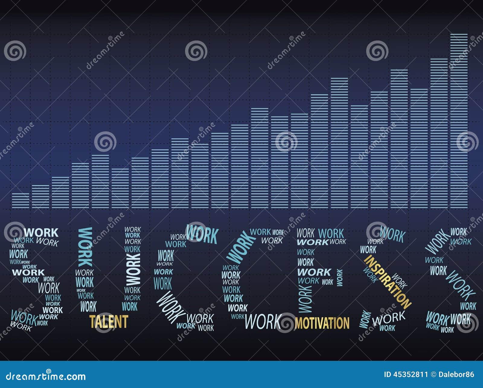 Composants de succès