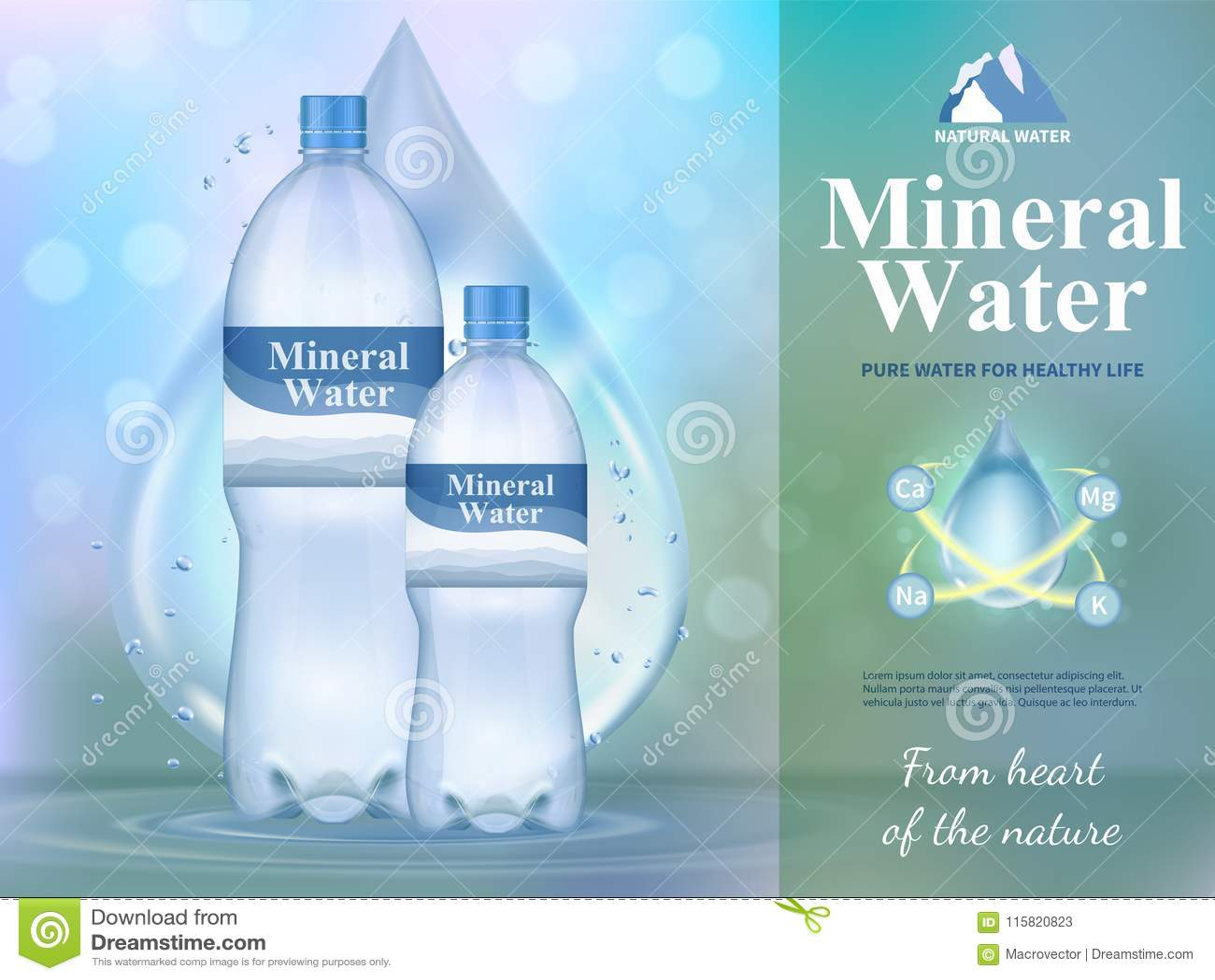 Composição da água mineral