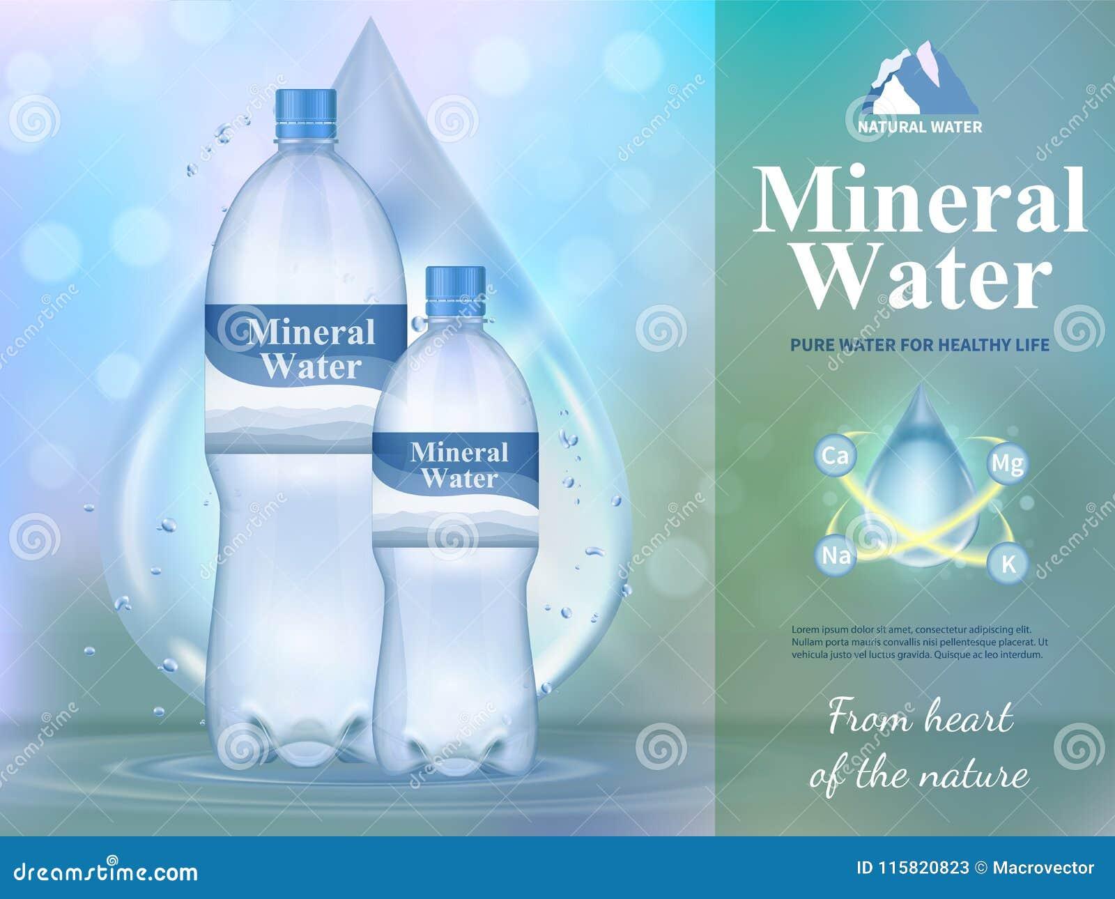 Composición del agua mineral