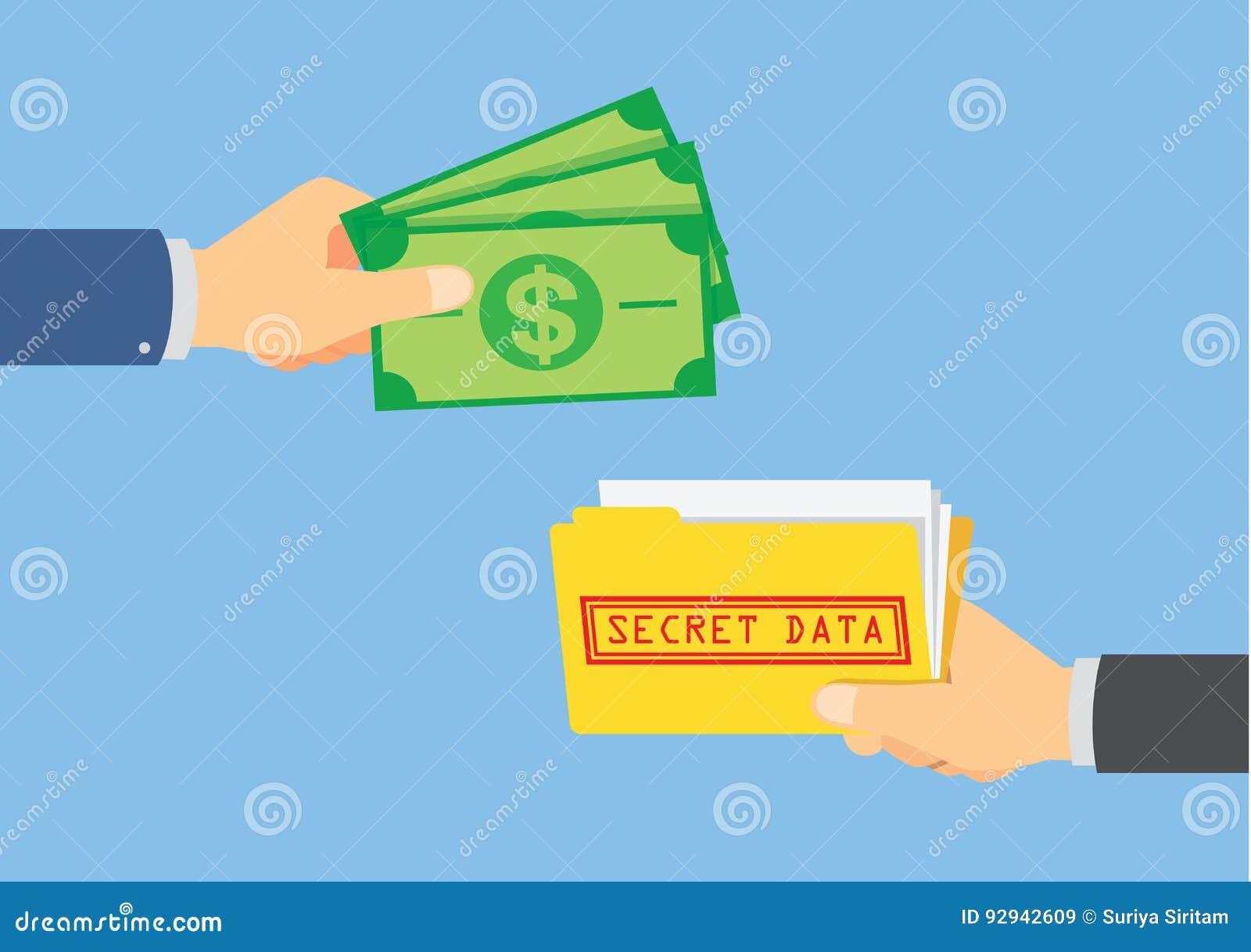 Comprando um arquivo secreto do concorrente do negócio