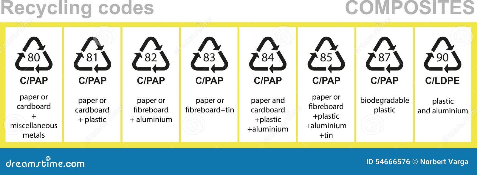 Compuestos que reciclan códigos