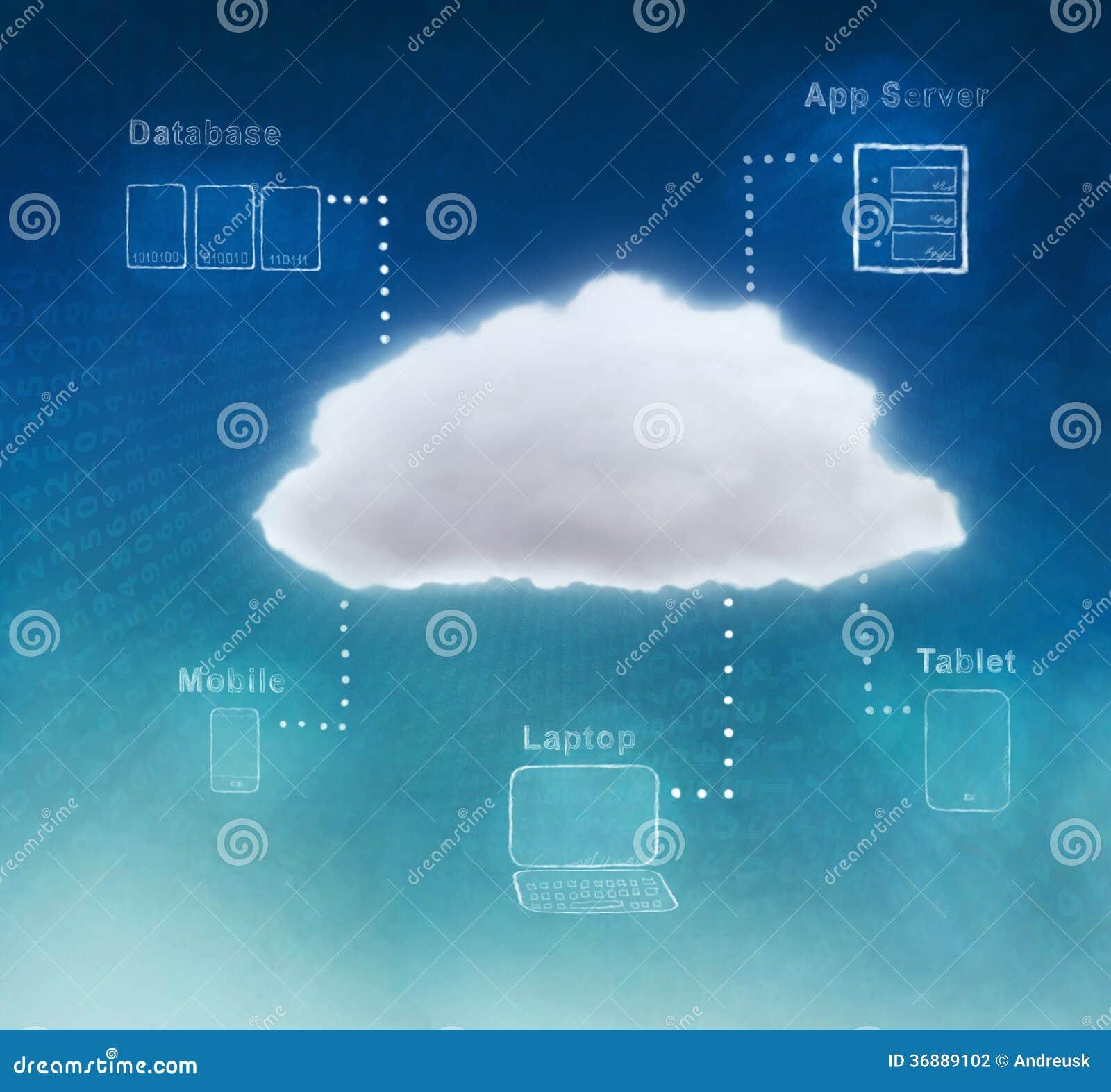 Download Computazione della nuvola illustrazione di stock. Illustrazione di collegamento - 36889102