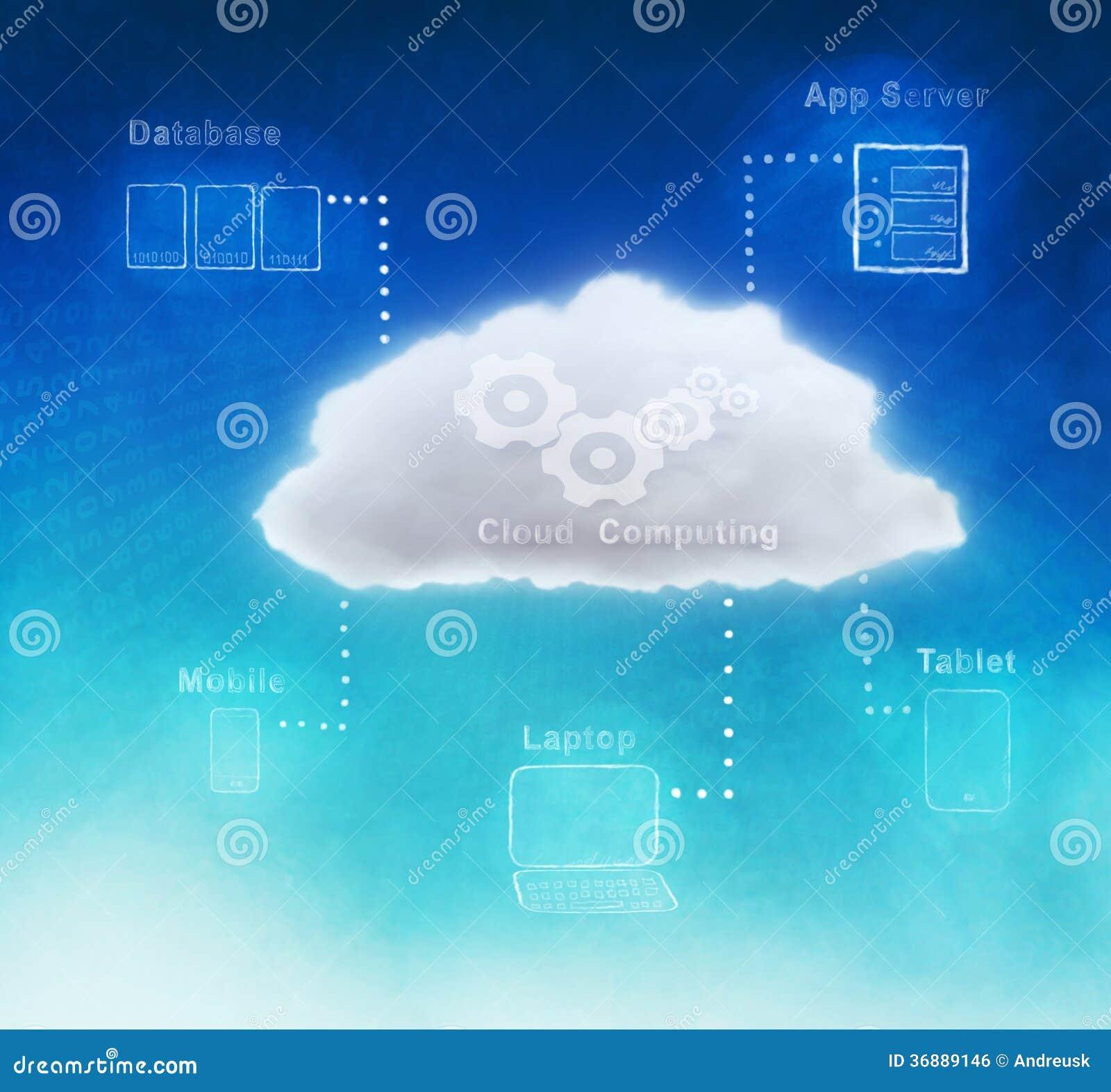 Download Computazione della nuvola illustrazione di stock. Illustrazione di icona - 36889146