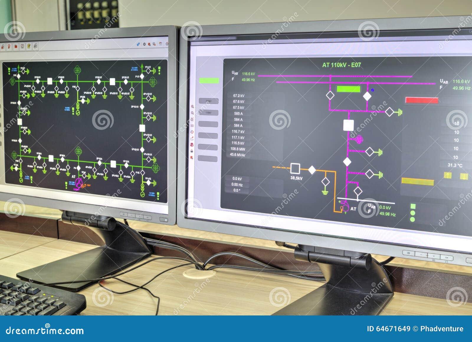 Computer e monitor con la rappresentazione schematica per di sorveglianza, controllo e dell acquisizione dei dati