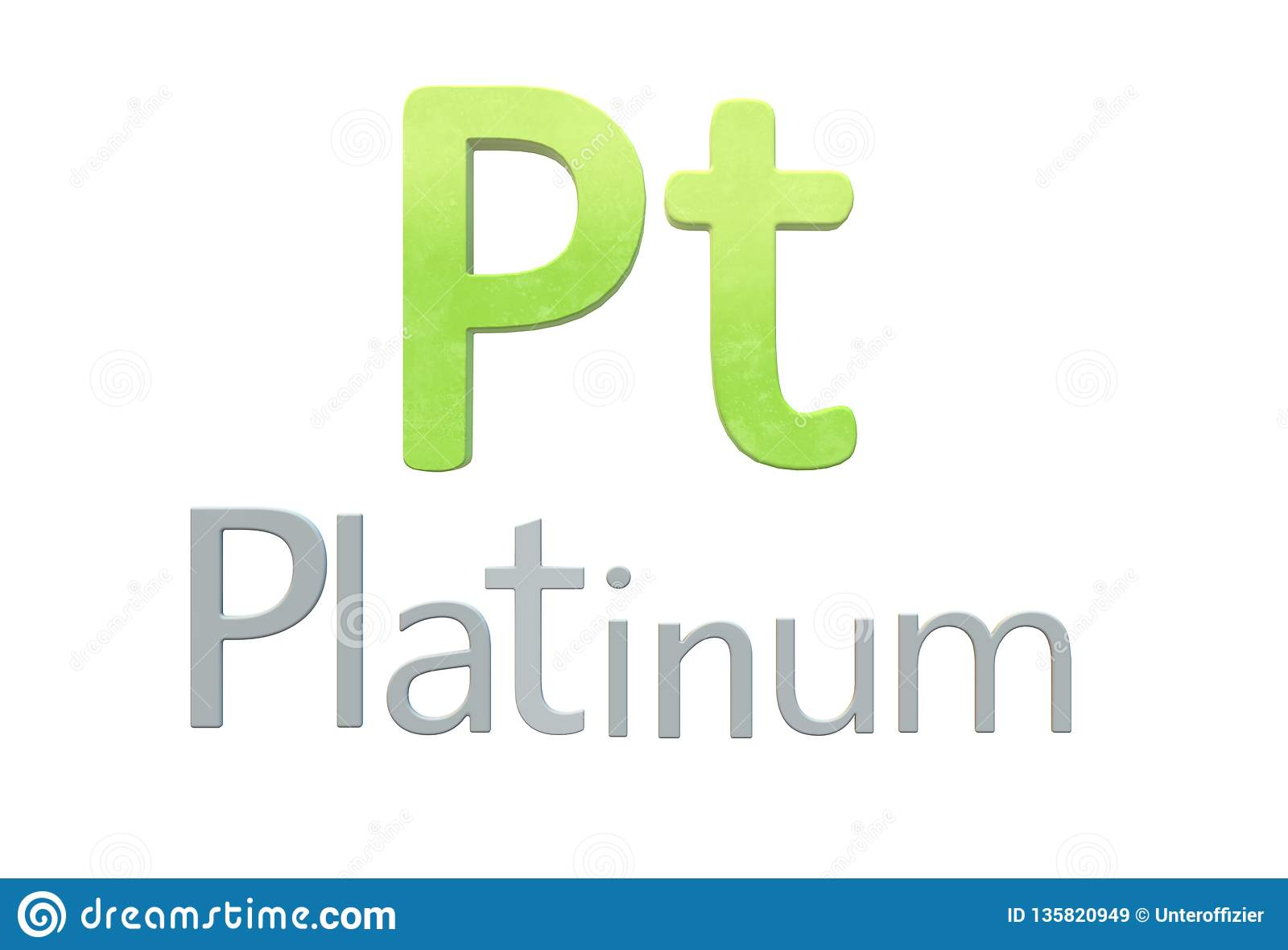 Platinum Chemical Symbol As In The Periodic Table Stock