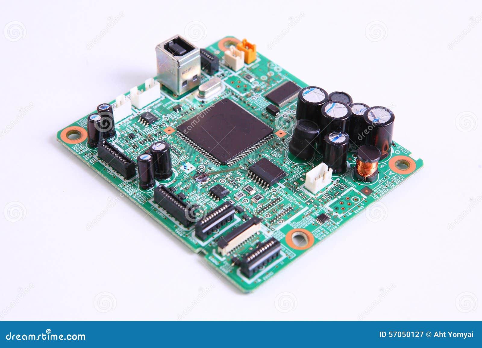 Computer micro- kringsraad